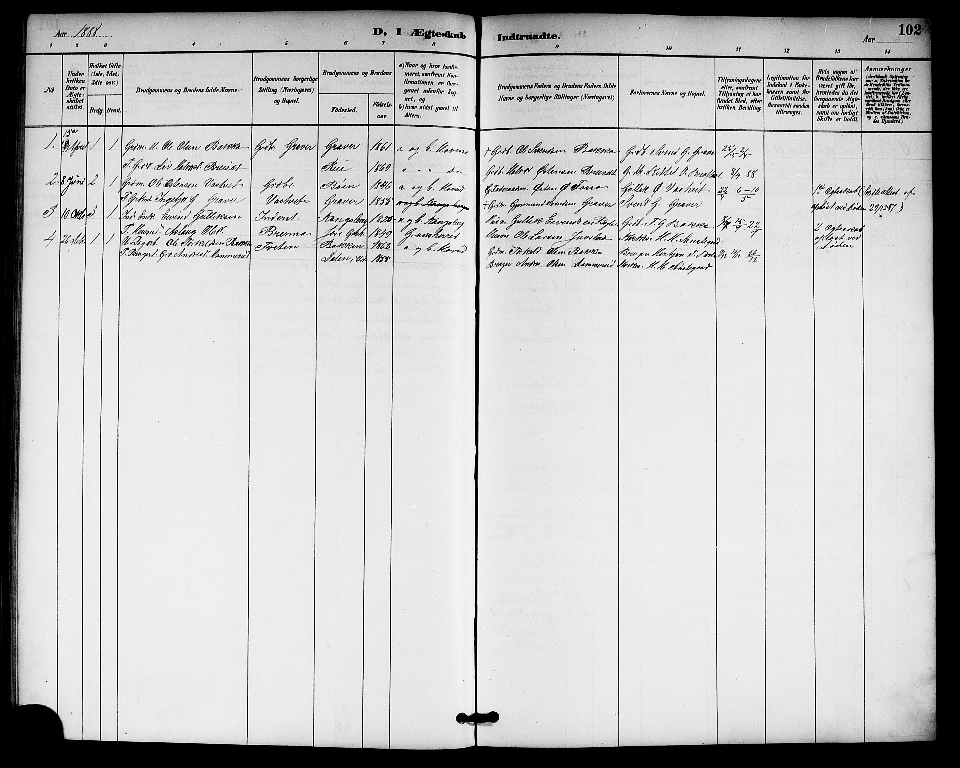 SAKO, Gransherad kirkebøker, G/Gb/L0003: Klokkerbok nr. II 3, 1887-1921, s. 102