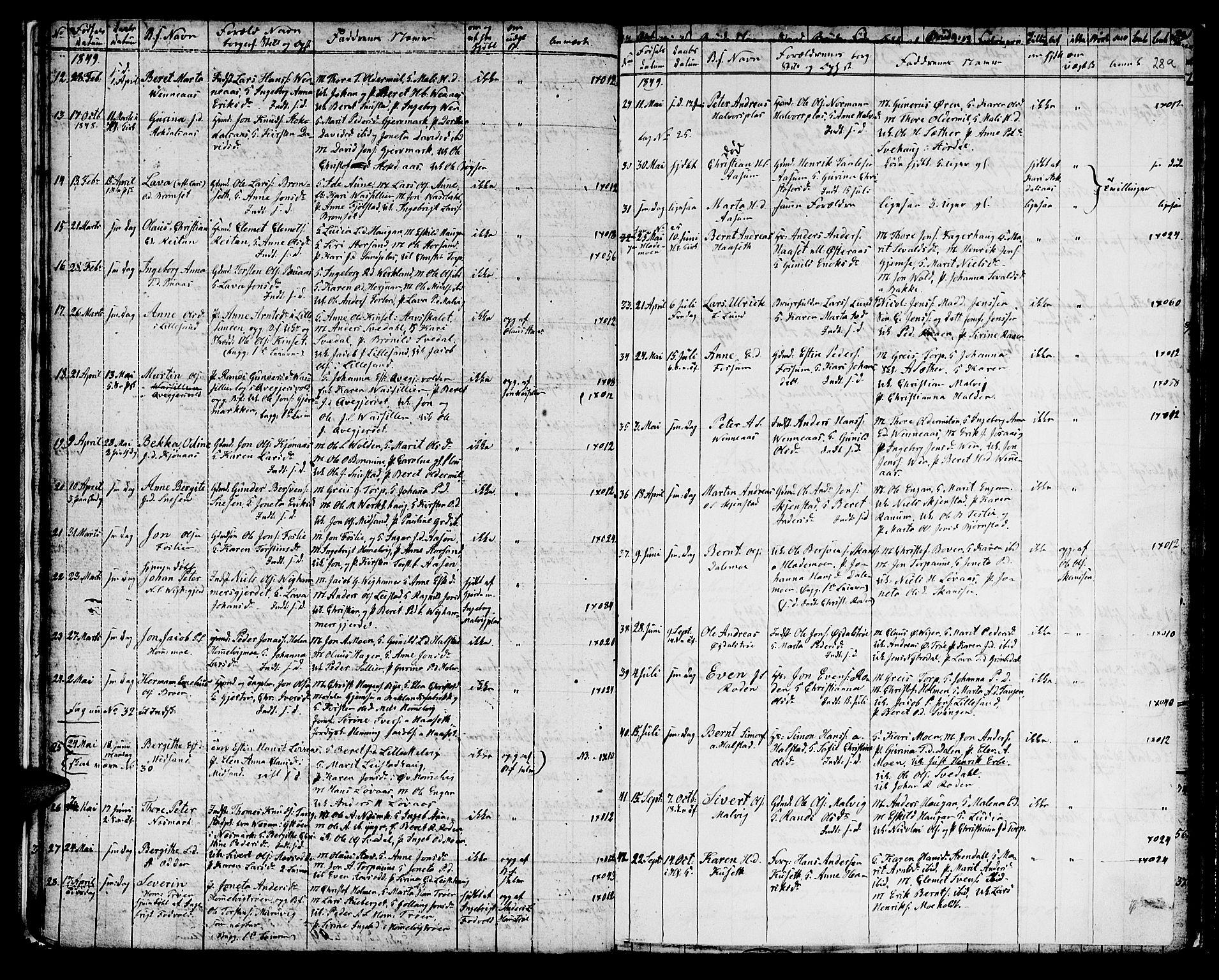 SAT, Ministerialprotokoller, klokkerbøker og fødselsregistre - Sør-Trøndelag, 616/L0421: Klokkerbok nr. 616C04, 1834-1850, s. 28b