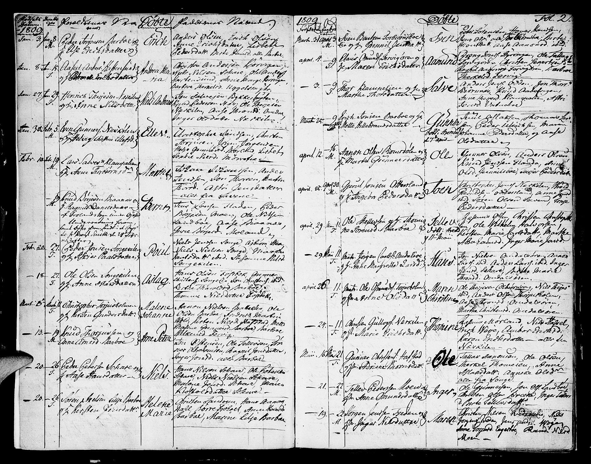 SAK, Austre Moland sokneprestkontor, F/Fa/Faa/L0003: Ministerialbok nr. A 3, 1808-1815, s. 2