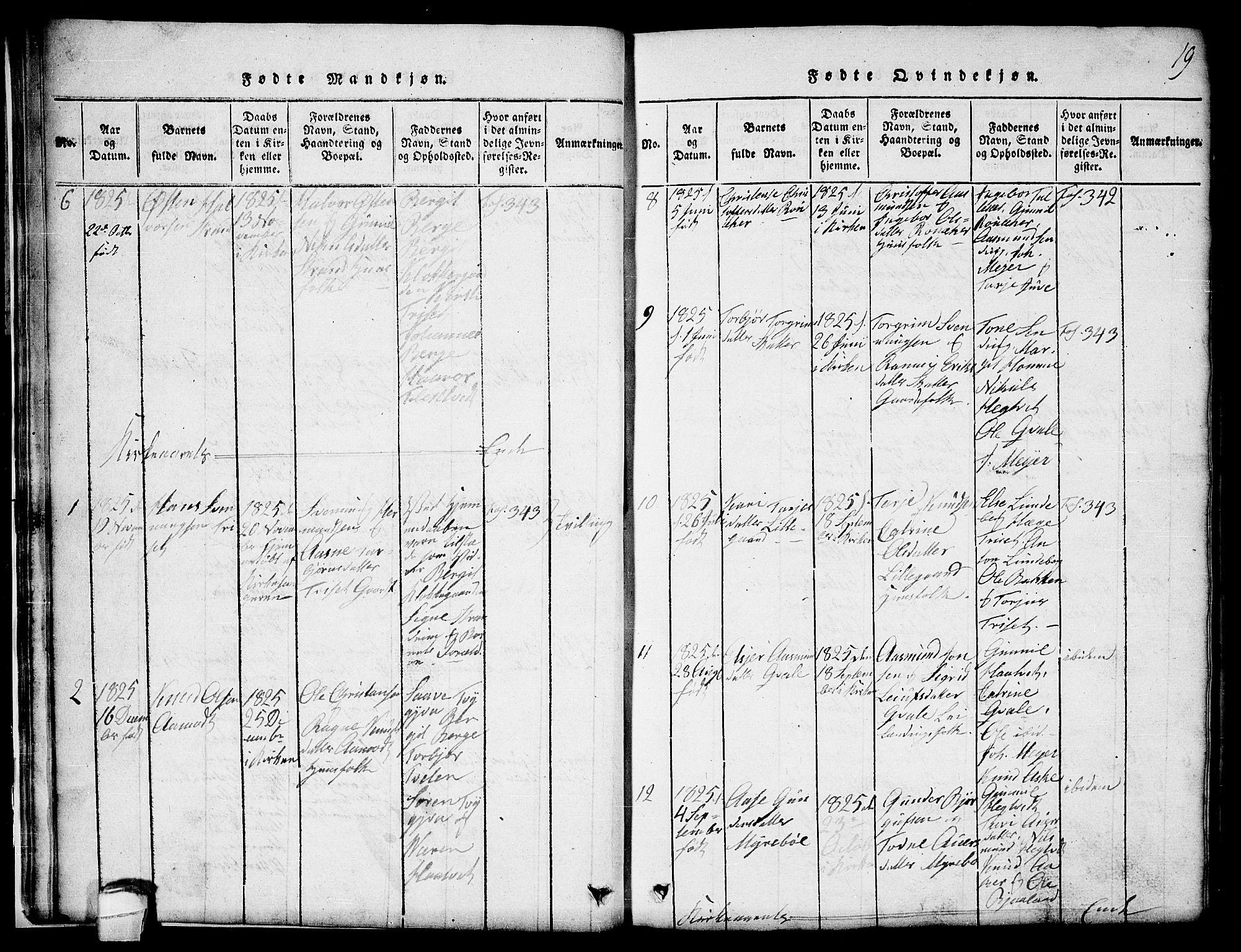 SAKO, Lårdal kirkebøker, G/Ga/L0001: Klokkerbok nr. I 1, 1815-1861, s. 19