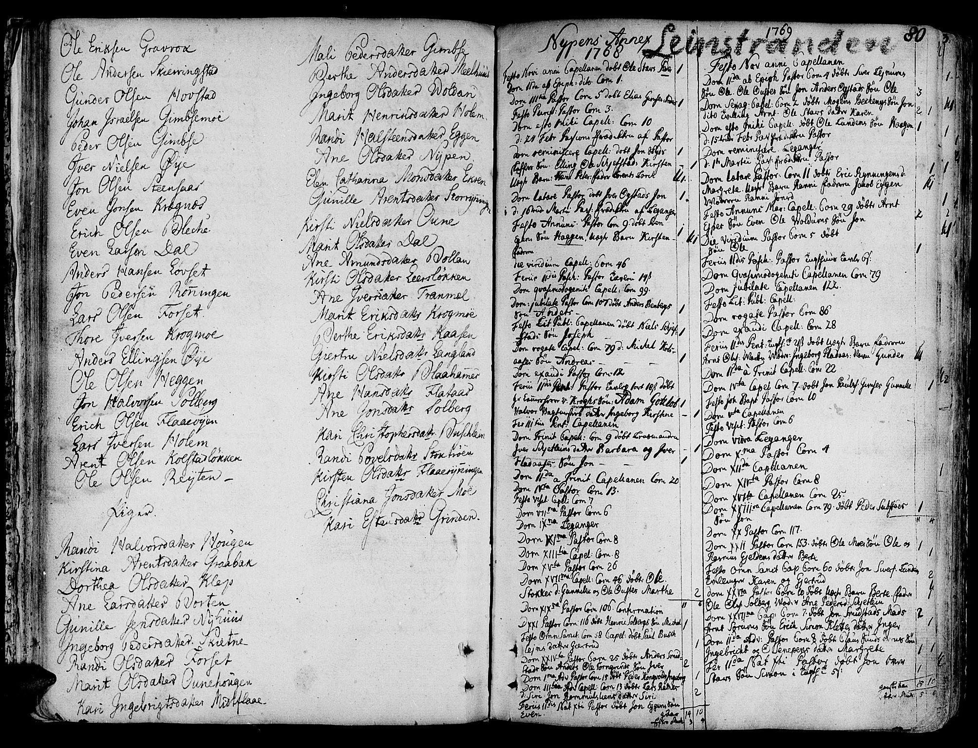 SAT, Ministerialprotokoller, klokkerbøker og fødselsregistre - Sør-Trøndelag, 691/L1061: Ministerialbok nr. 691A02 /1, 1768-1815, s. 80