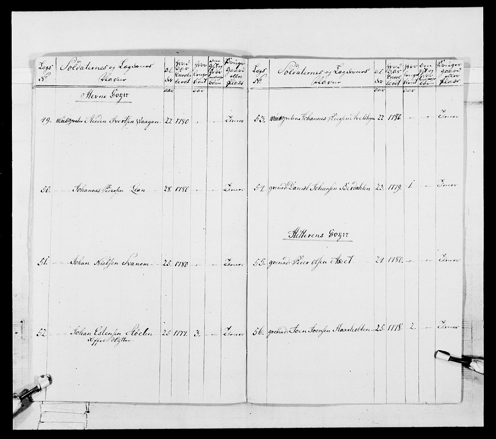 RA, Generalitets- og kommissariatskollegiet, Det kongelige norske kommissariatskollegium, E/Eh/L0087: 3. Trondheimske nasjonale infanteriregiment, 1780, s. 175
