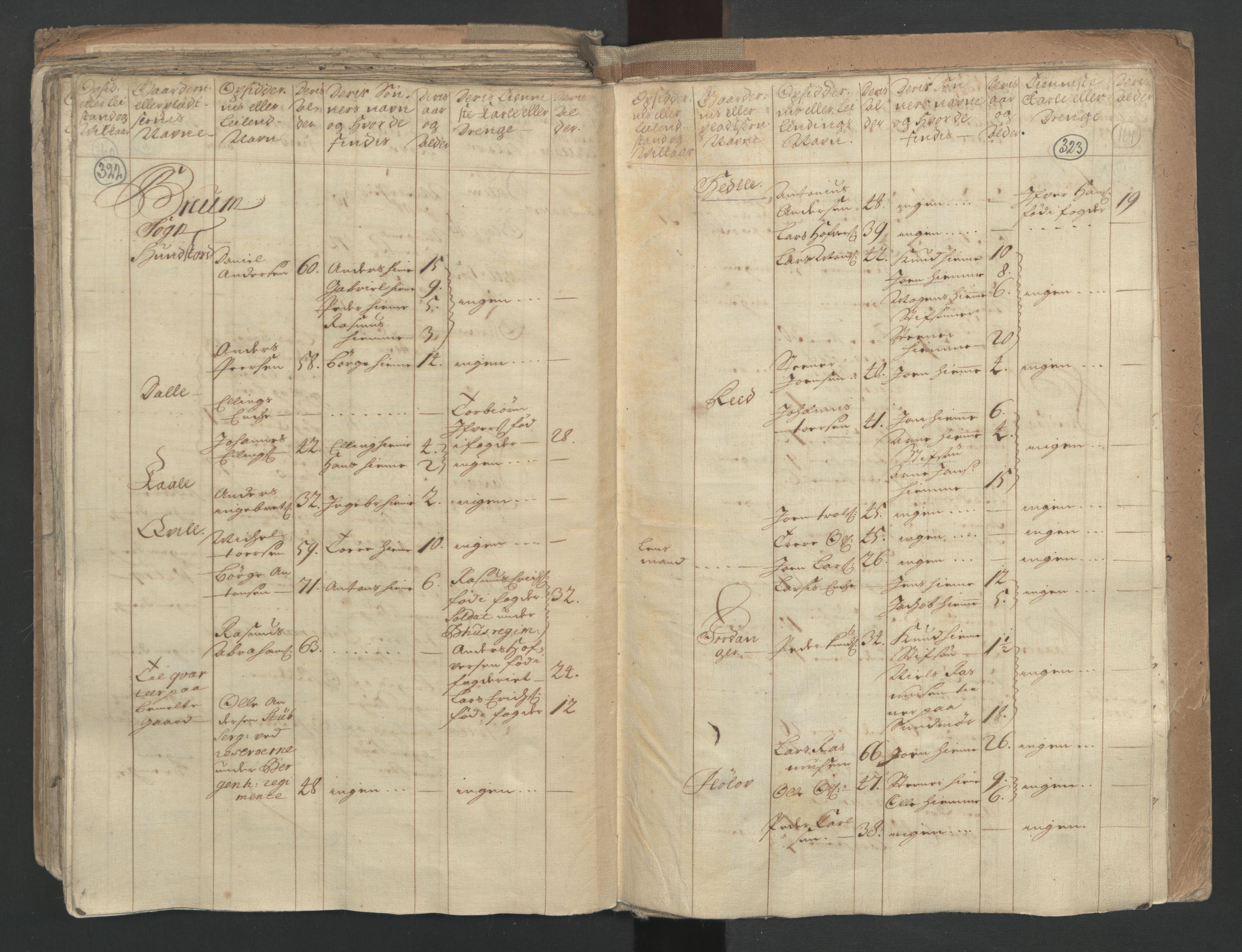 RA, Manntallet 1701, nr. 9: Sunnfjord fogderi, Nordfjord fogderi og Svanø birk, 1701, s. 322-323