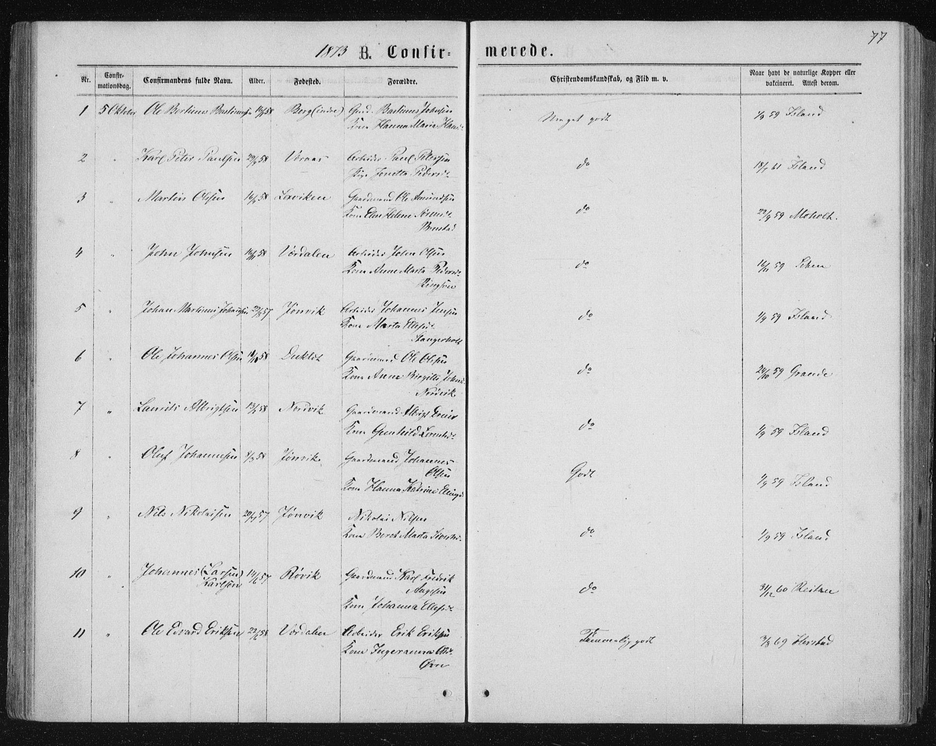 SAT, Ministerialprotokoller, klokkerbøker og fødselsregistre - Nord-Trøndelag, 722/L0219: Ministerialbok nr. 722A06, 1868-1880, s. 77