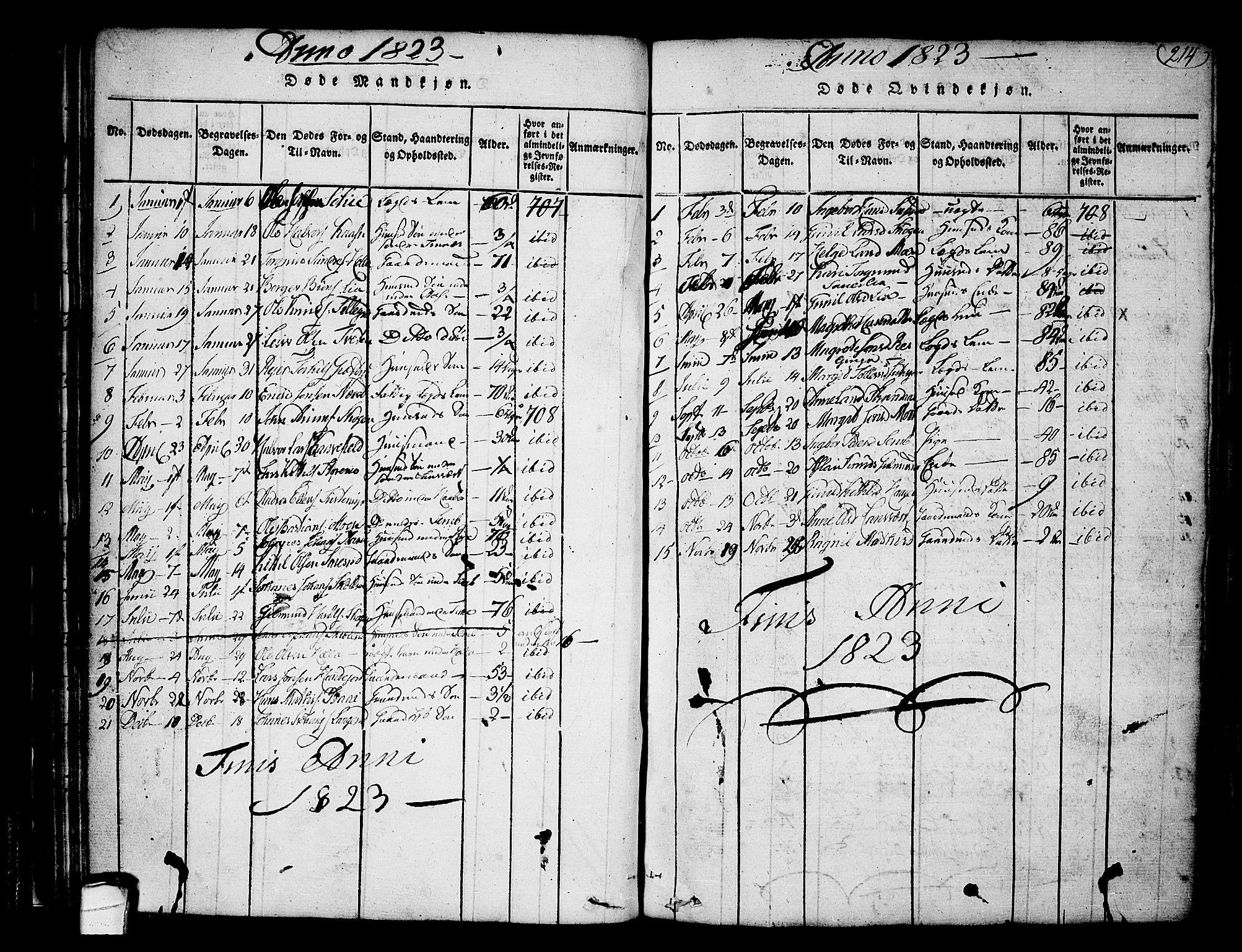 SAKO, Heddal kirkebøker, F/Fa/L0005: Ministerialbok nr. I 5, 1814-1837, s. 213-214