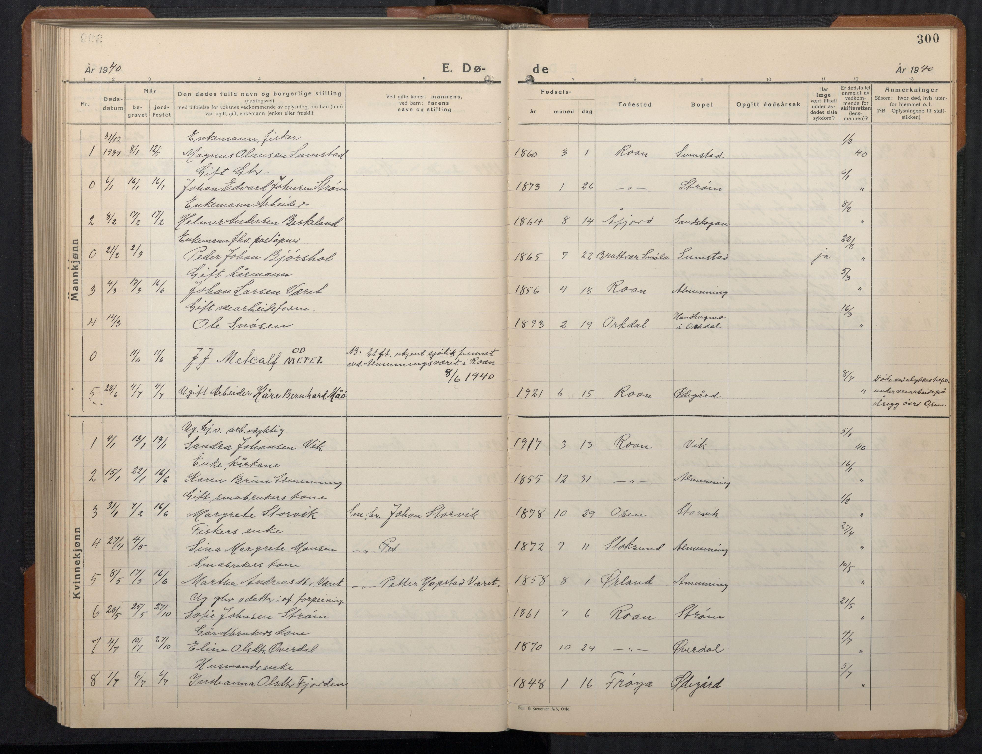 SAT, Ministerialprotokoller, klokkerbøker og fødselsregistre - Sør-Trøndelag, 657/L0718: Klokkerbok nr. 657C05, 1923-1948, s. 300