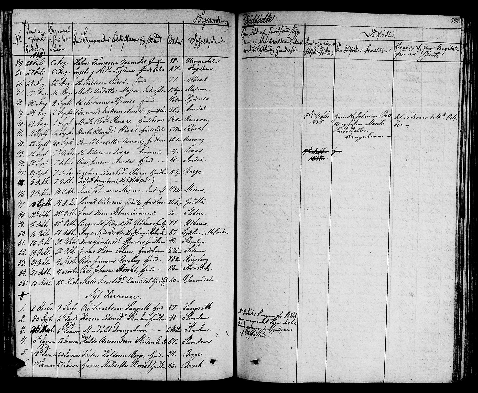 SAT, Ministerialprotokoller, klokkerbøker og fødselsregistre - Sør-Trøndelag, 695/L1143: Ministerialbok nr. 695A05 /1, 1824-1842, s. 394