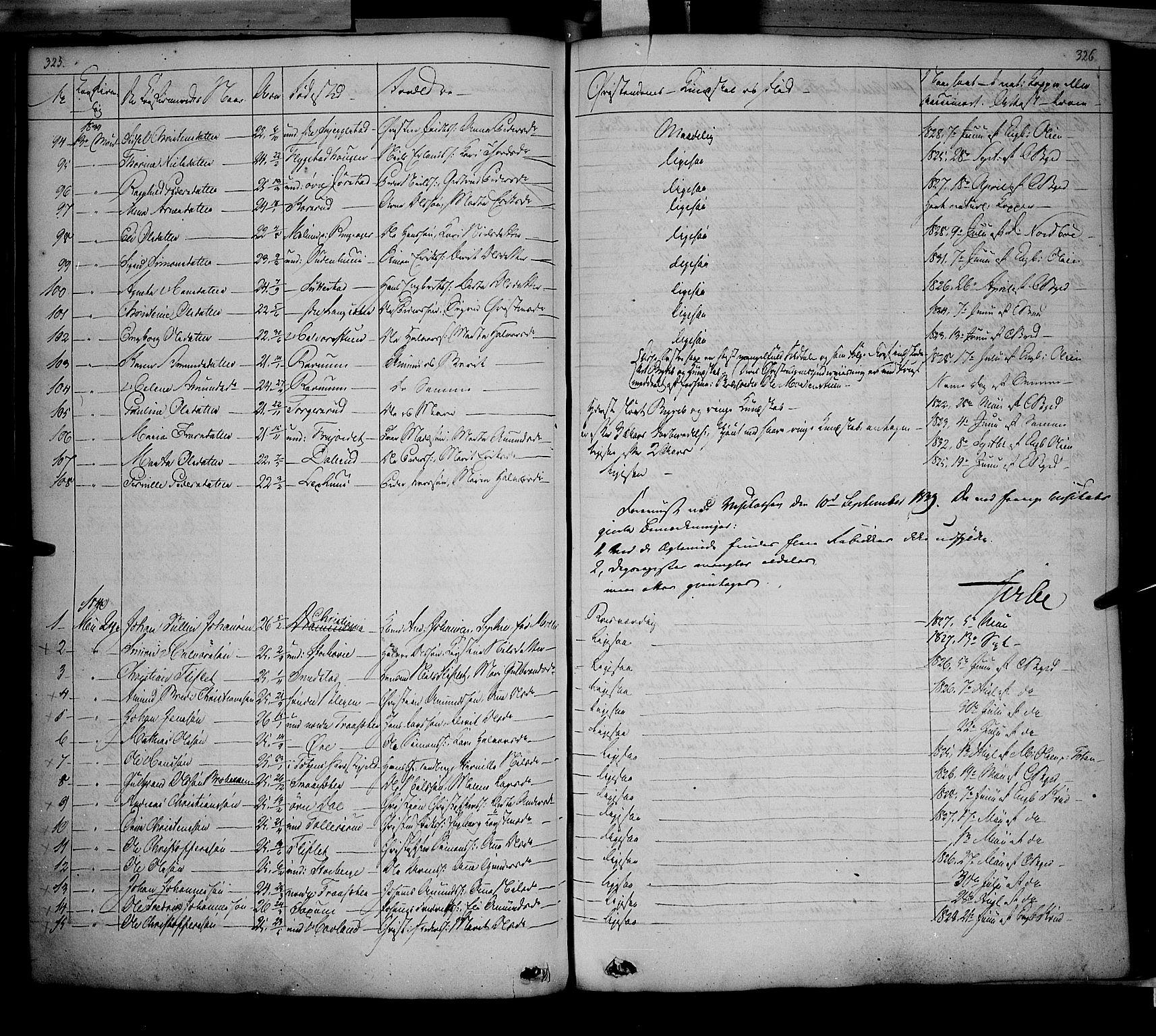 SAH, Fåberg prestekontor, Ministerialbok nr. 5, 1836-1854, s. 325-326