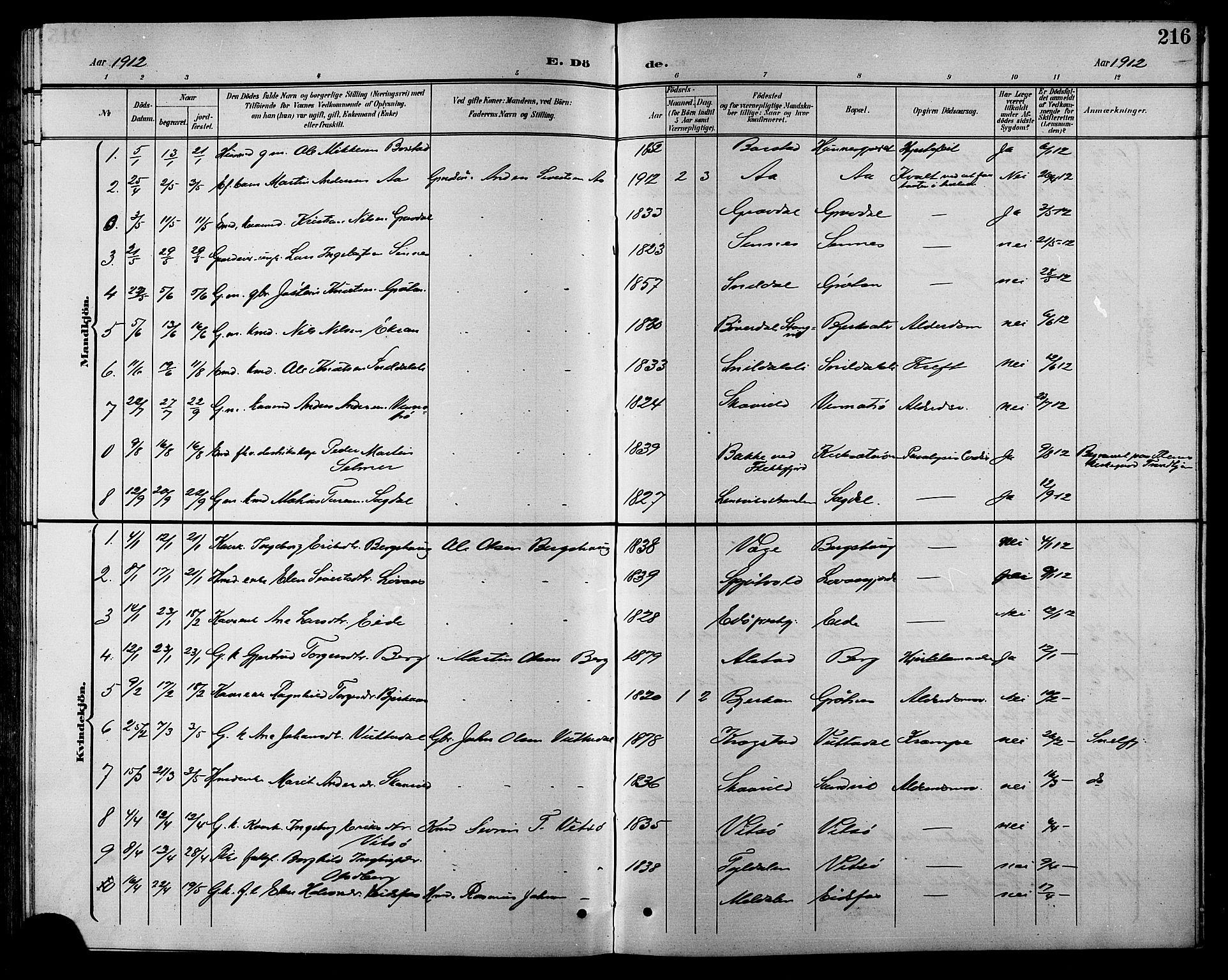 SAT, Ministerialprotokoller, klokkerbøker og fødselsregistre - Sør-Trøndelag, 630/L0505: Klokkerbok nr. 630C03, 1899-1914, s. 216