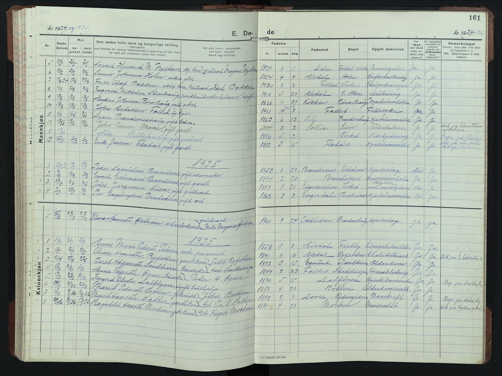 SAH, Alvdal prestekontor, Klokkerbok nr. 8, 1925-1953, s. 161