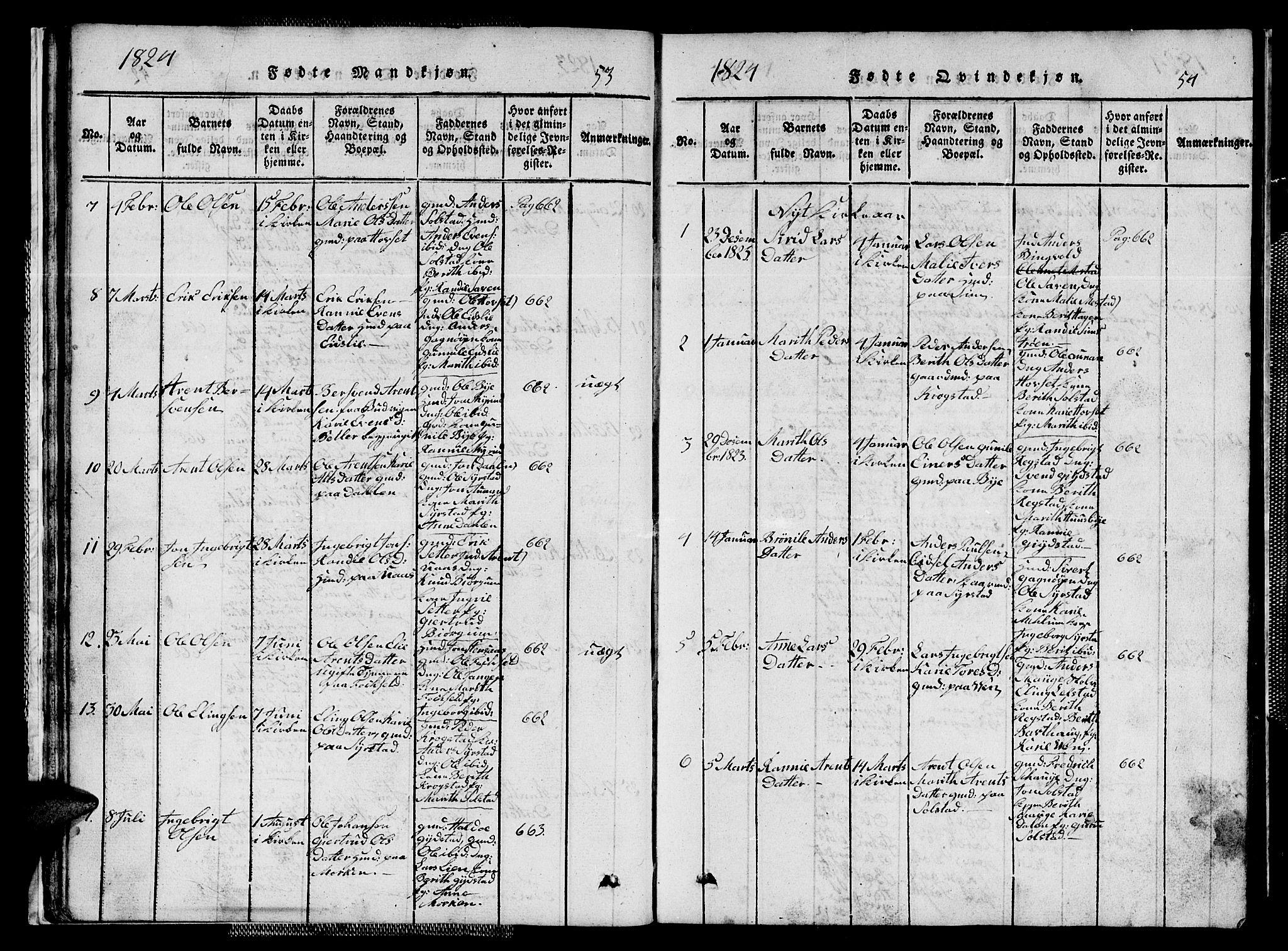 SAT, Ministerialprotokoller, klokkerbøker og fødselsregistre - Sør-Trøndelag, 667/L0796: Klokkerbok nr. 667C01, 1817-1836, s. 53-54