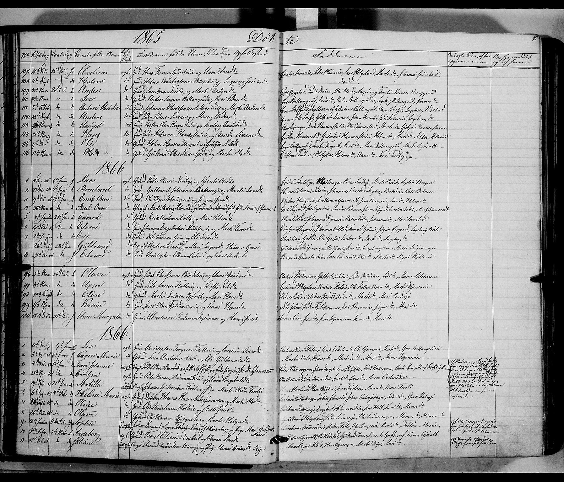 SAH, Jevnaker prestekontor, Ministerialbok nr. 7, 1858-1876, s. 45