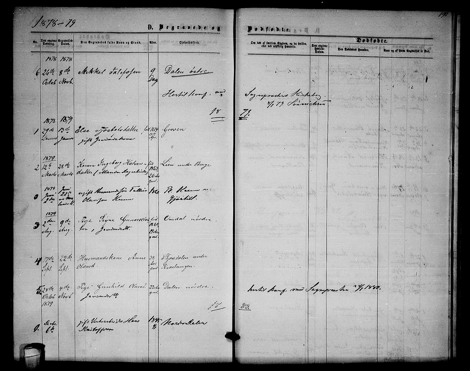 SAKO, Lårdal kirkebøker, G/Gb/L0002: Klokkerbok nr. II 2, 1865-1888, s. 190