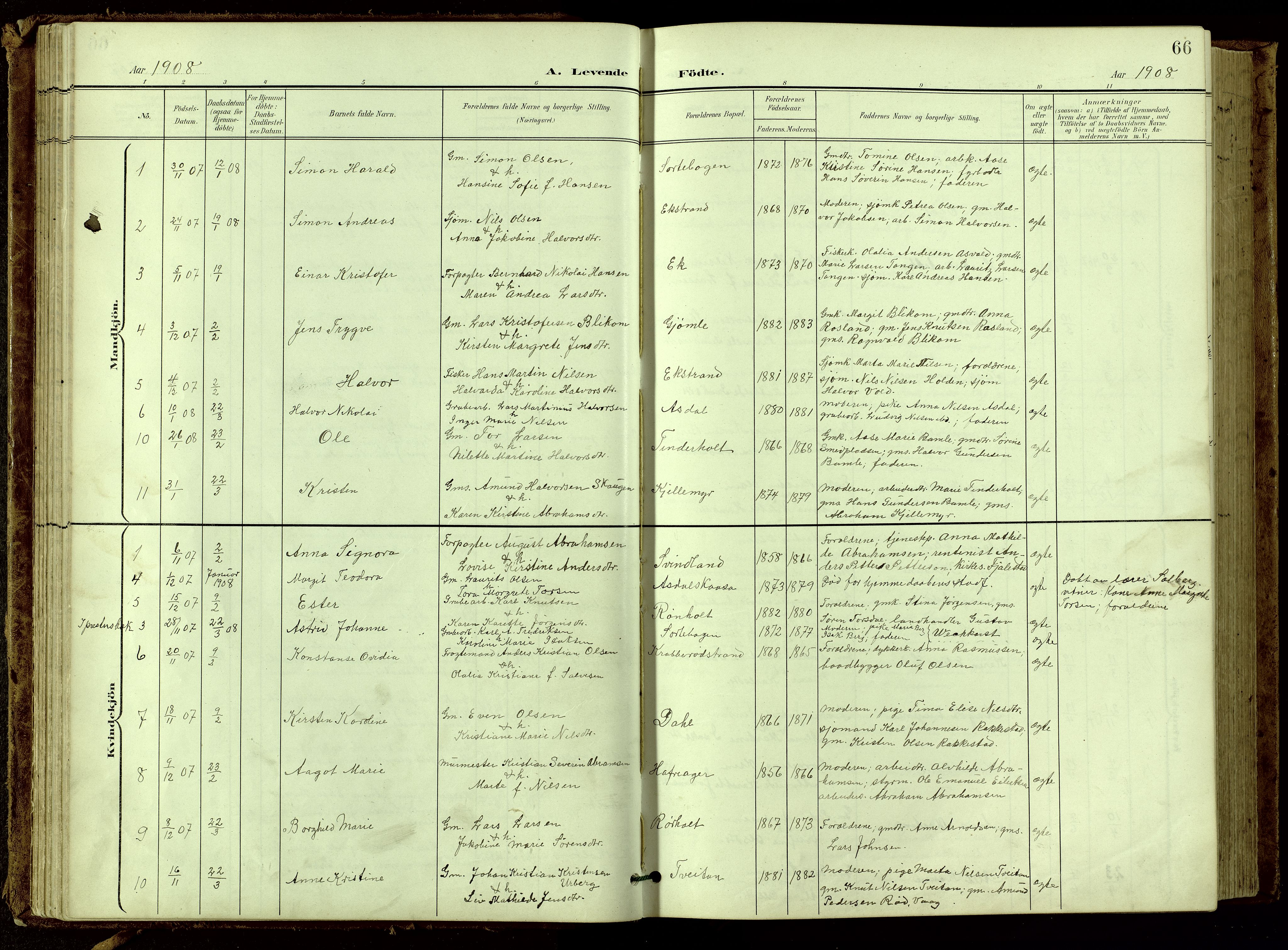 SAKO, Bamble kirkebøker, G/Ga/L0010: Klokkerbok nr. I 10, 1901-1919, s. 66