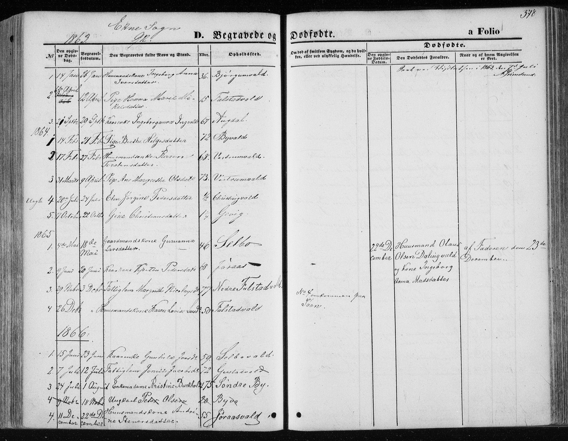 SAT, Ministerialprotokoller, klokkerbøker og fødselsregistre - Nord-Trøndelag, 717/L0158: Ministerialbok nr. 717A08 /2, 1863-1877, s. 378