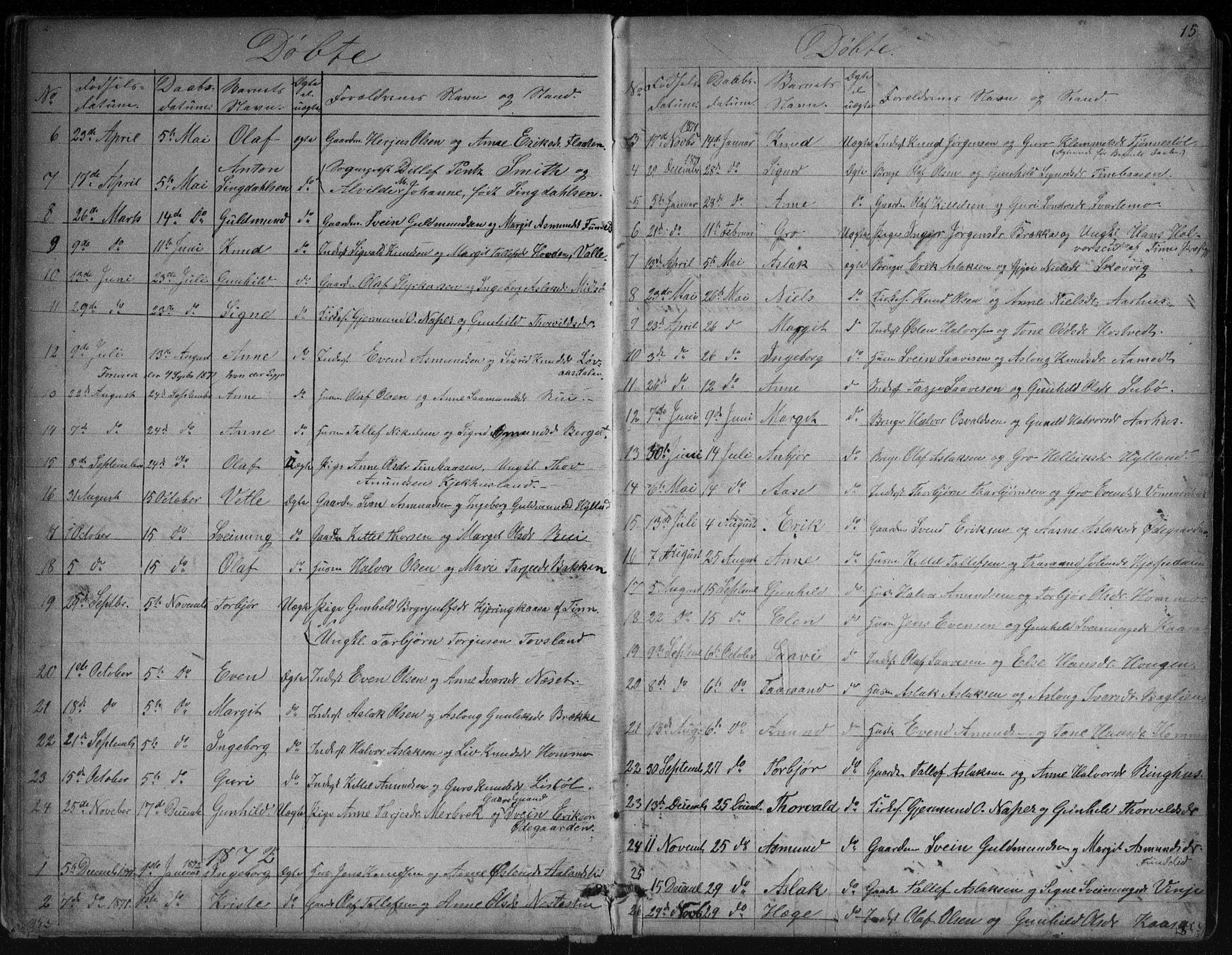 SAKO, Vinje kirkebøker, G/Ga/L0002: Klokkerbok nr. I 2, 1849-1893, s. 15