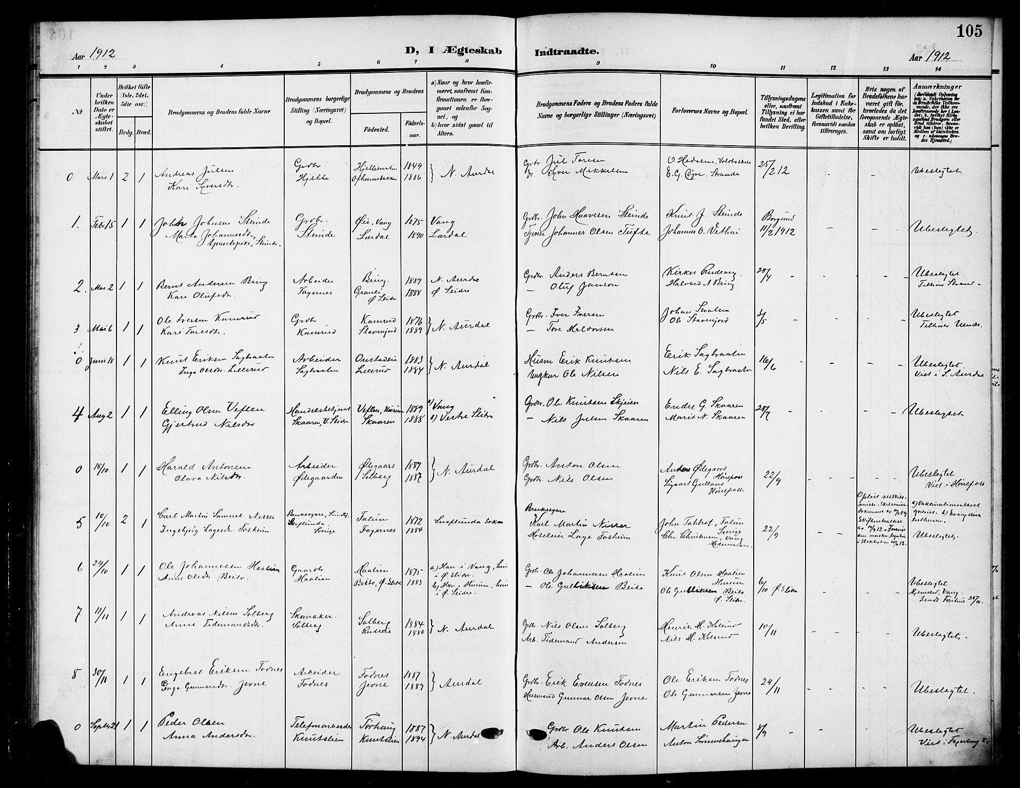 SAH, Nord-Aurdal prestekontor, Klokkerbok nr. 12, 1907-1920, s. 105