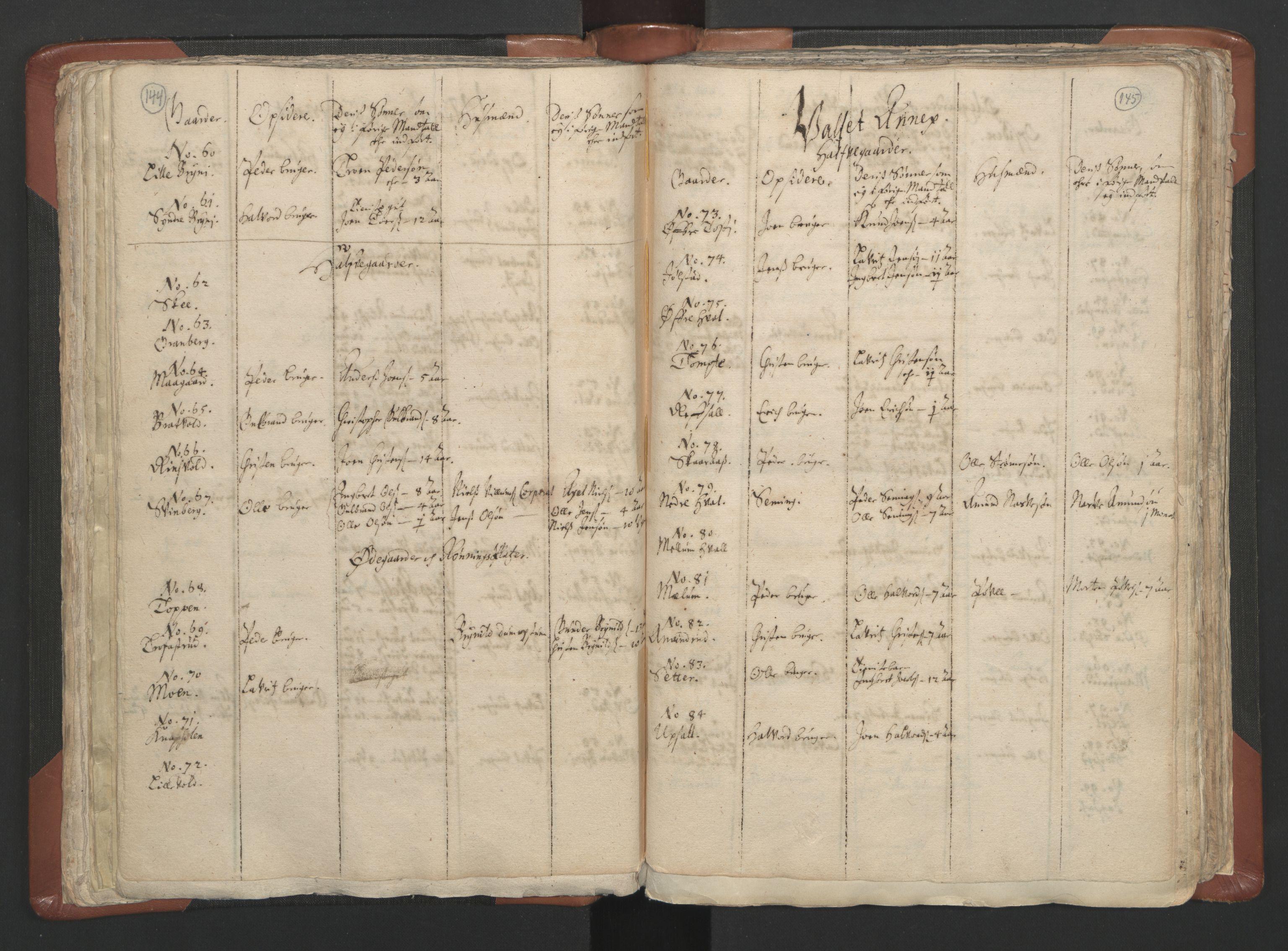 RA, Sogneprestenes manntall 1664-1666, nr. 5: Hedmark prosti, 1664-1666, s. 144-145
