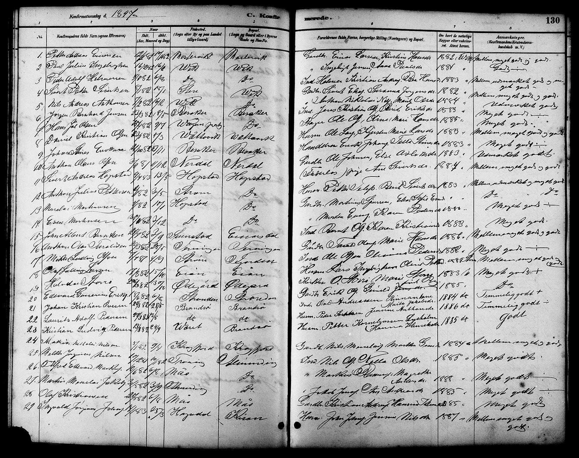 SAT, Ministerialprotokoller, klokkerbøker og fødselsregistre - Sør-Trøndelag, 657/L0716: Klokkerbok nr. 657C03, 1889-1904, s. 130