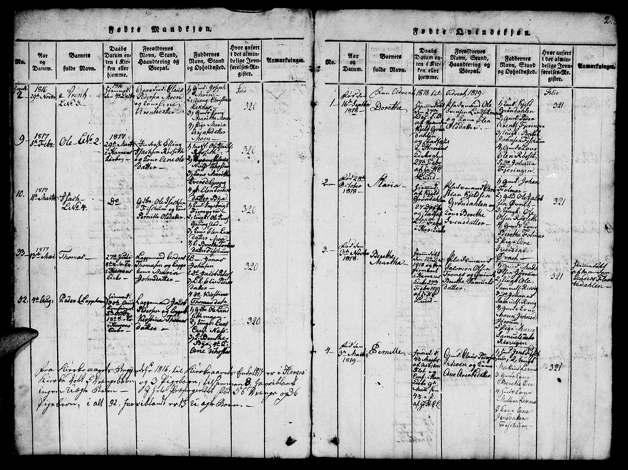 SAT, Ministerialprotokoller, klokkerbøker og fødselsregistre - Nord-Trøndelag, 759/L0527: Klokkerbok nr. 759C01 /1, 1816-1825, s. 2