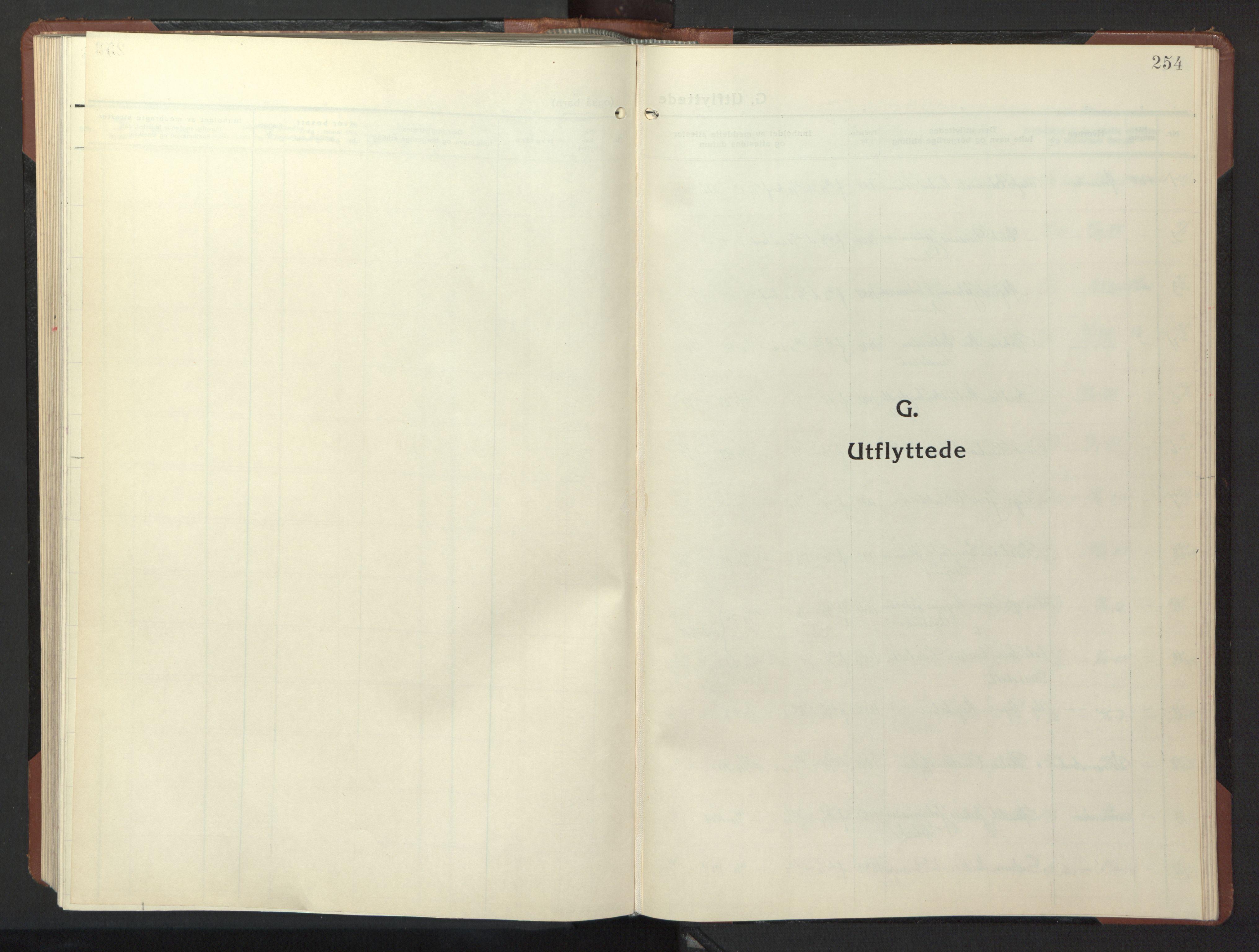 SAT, Ministerialprotokoller, klokkerbøker og fødselsregistre - Nord-Trøndelag, 773/L0625: Klokkerbok nr. 773C01, 1910-1952, s. 254