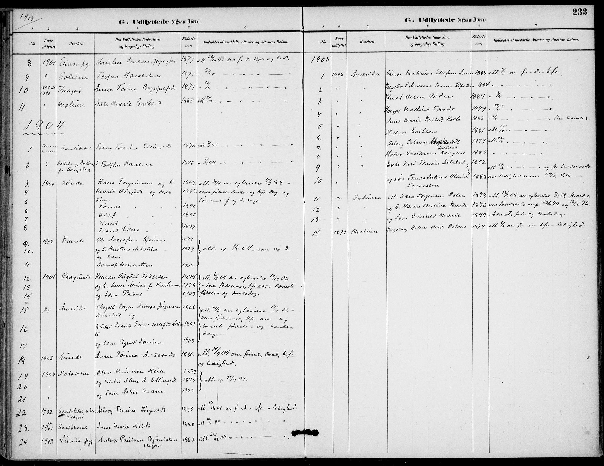 SAKO, Drangedal kirkebøker, F/Fa/L0012: Ministerialbok nr. 12, 1895-1905, s. 233