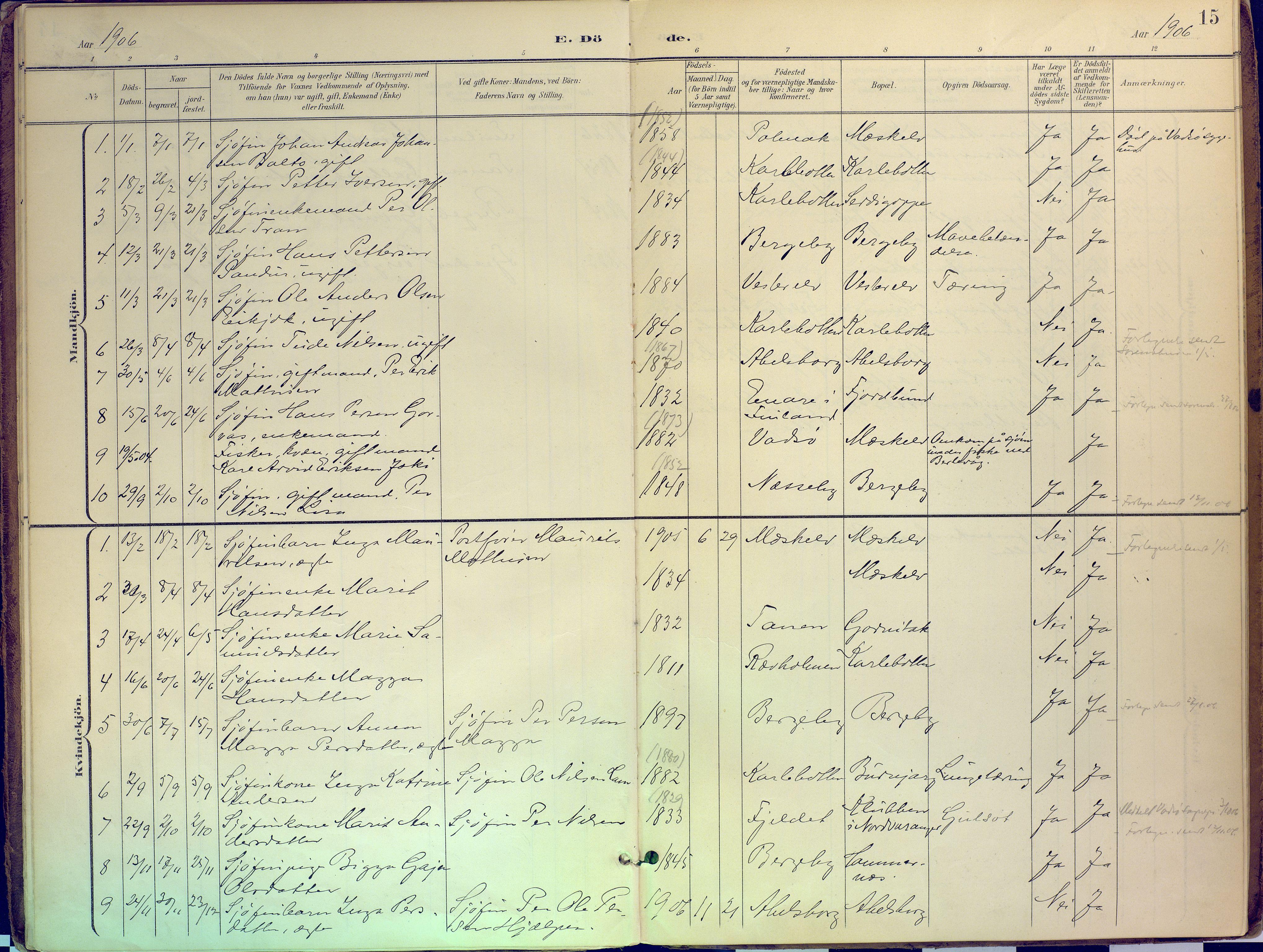 SATØ, Nesseby sokneprestkontor, H/Ha/L0007kirke: Ministerialbok nr. 7, 1898-1921, s. 15