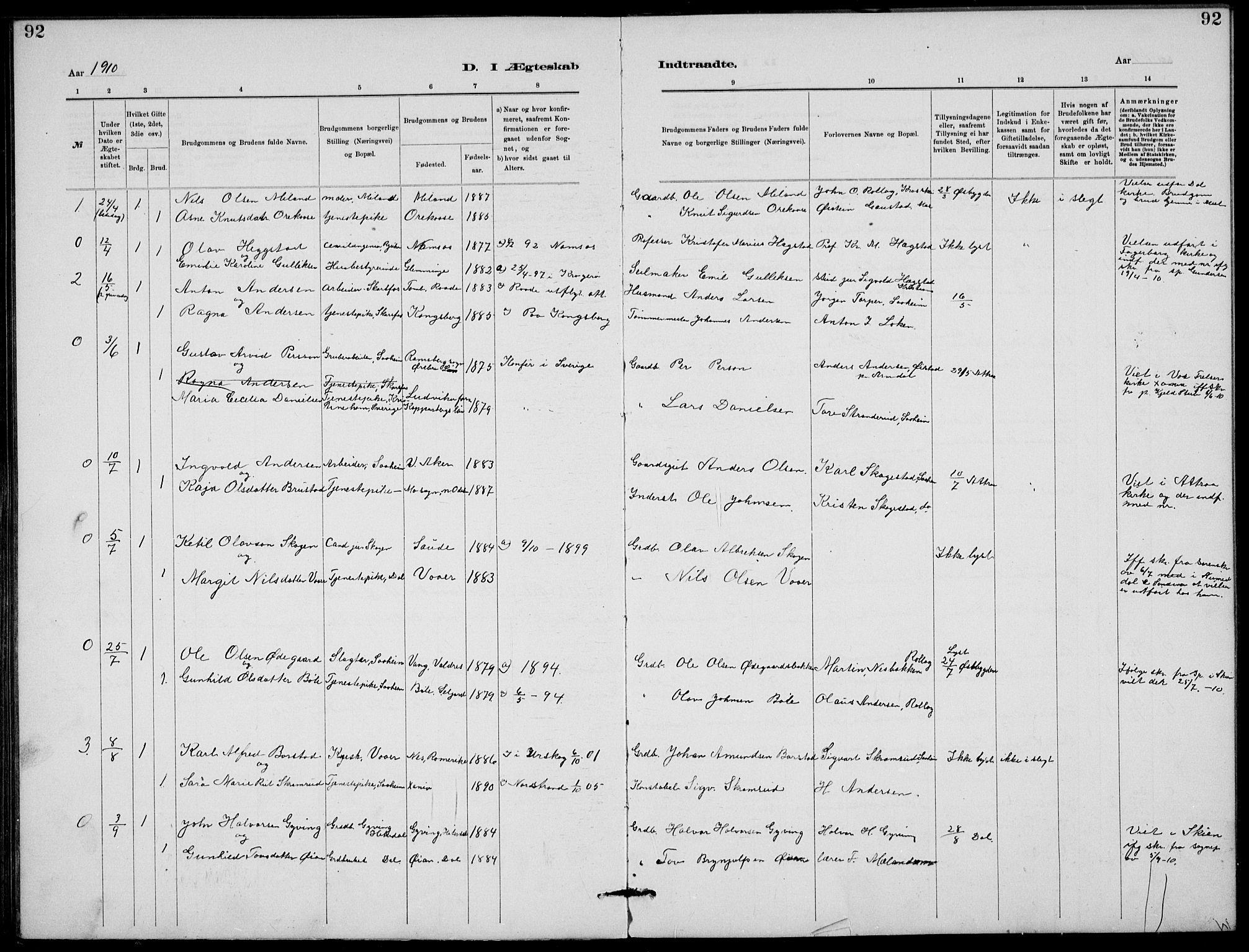SAKO, Rjukan kirkebøker, G/Ga/L0001: Klokkerbok nr. 1, 1880-1914, s. 92