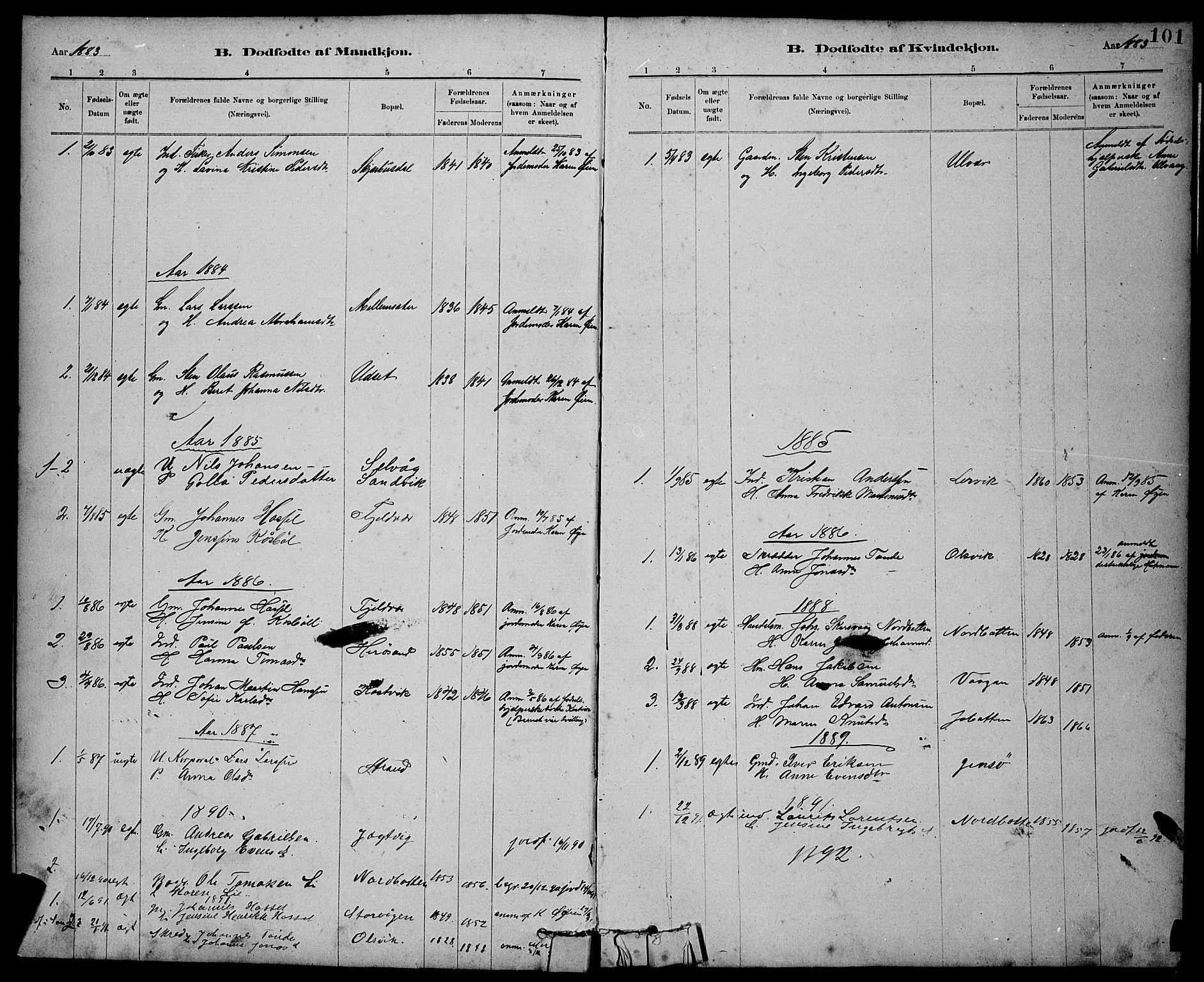 SAT, Ministerialprotokoller, klokkerbøker og fødselsregistre - Sør-Trøndelag, 637/L0562: Klokkerbok nr. 637C03, 1883-1898, s. 101