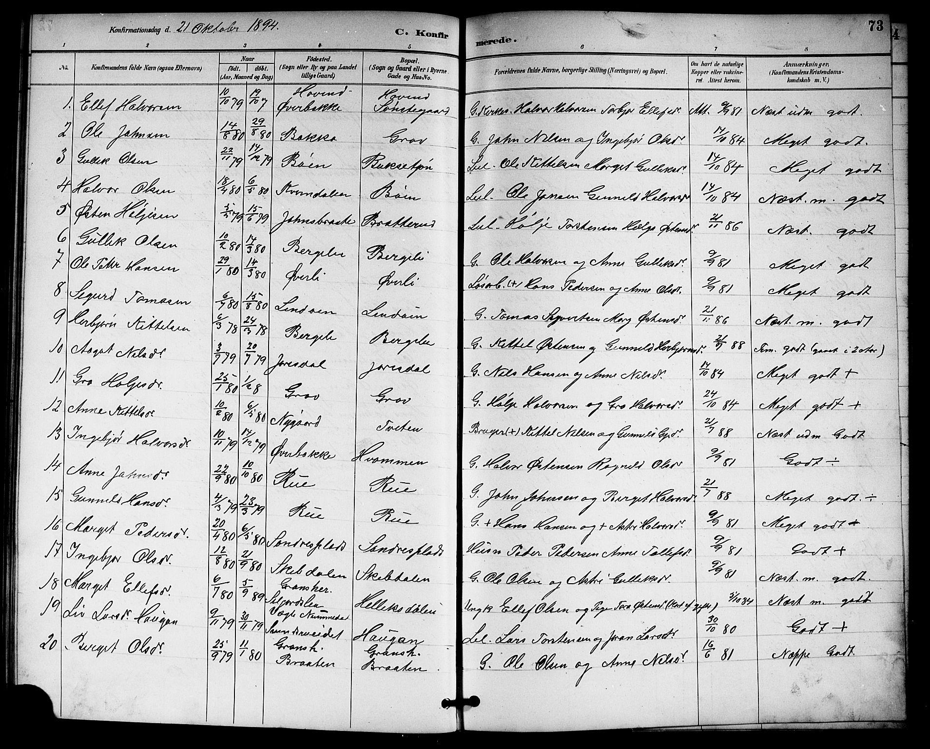 SAKO, Gransherad kirkebøker, G/Gb/L0003: Klokkerbok nr. II 3, 1887-1921, s. 73