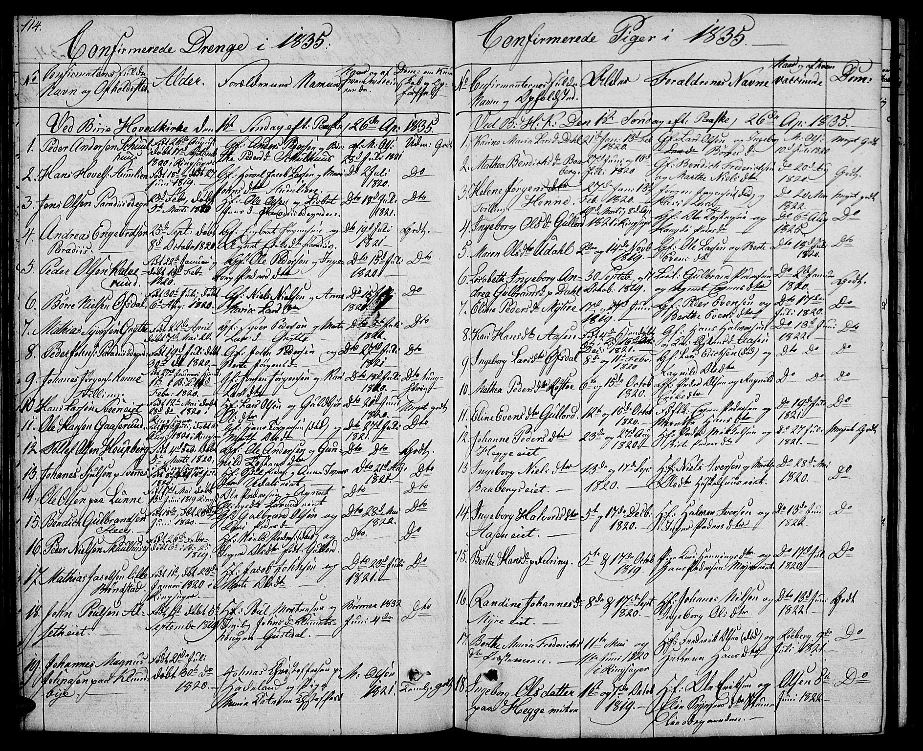 SAH, Biri prestekontor, Klokkerbok nr. 2, 1828-1842, s. 114