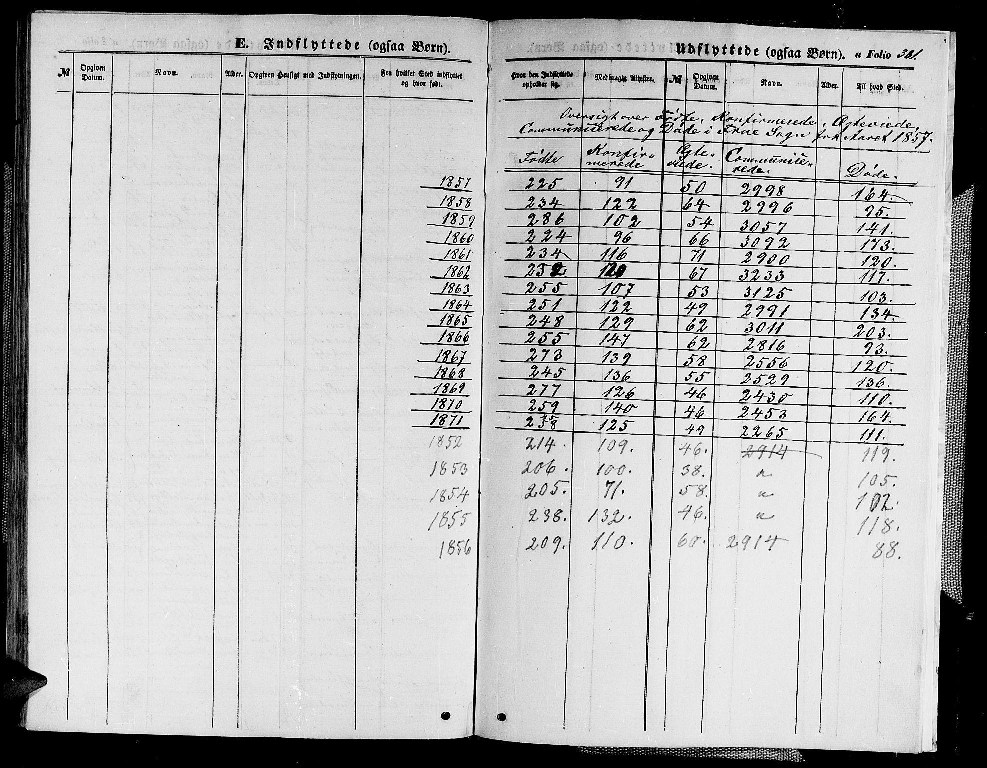 SAT, Ministerialprotokoller, klokkerbøker og fødselsregistre - Sør-Trøndelag, 602/L0139: Klokkerbok nr. 602C07, 1859-1864, s. 381