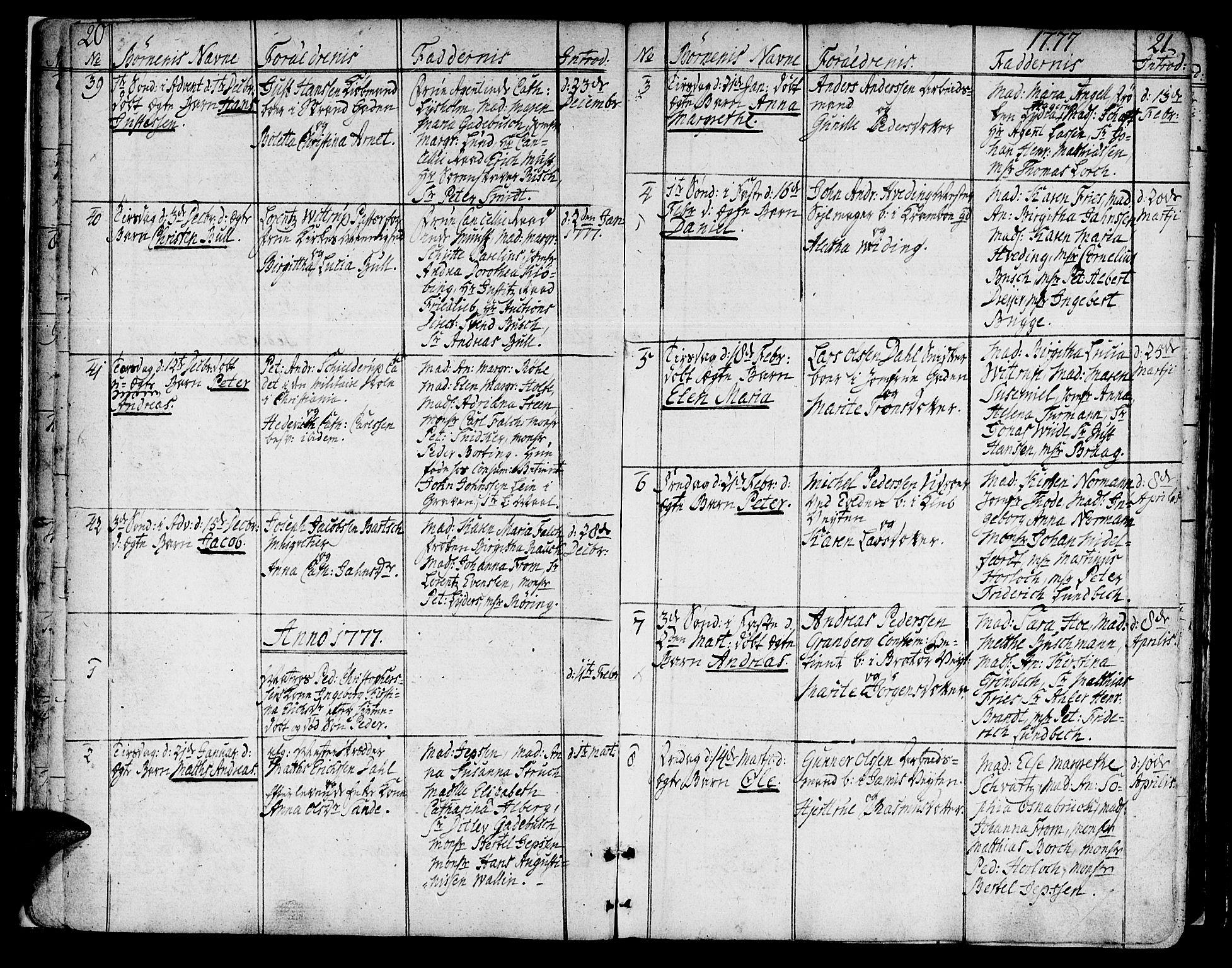 SAT, Ministerialprotokoller, klokkerbøker og fødselsregistre - Sør-Trøndelag, 602/L0104: Ministerialbok nr. 602A02, 1774-1814, s. 20-21