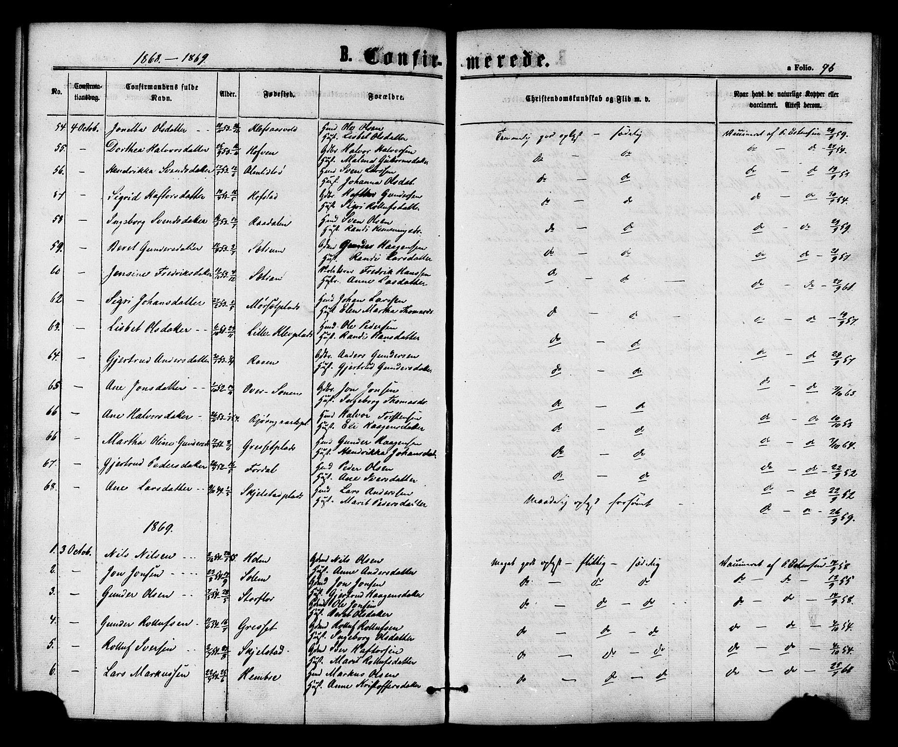 SAT, Ministerialprotokoller, klokkerbøker og fødselsregistre - Nord-Trøndelag, 703/L0029: Ministerialbok nr. 703A02, 1863-1879, s. 96