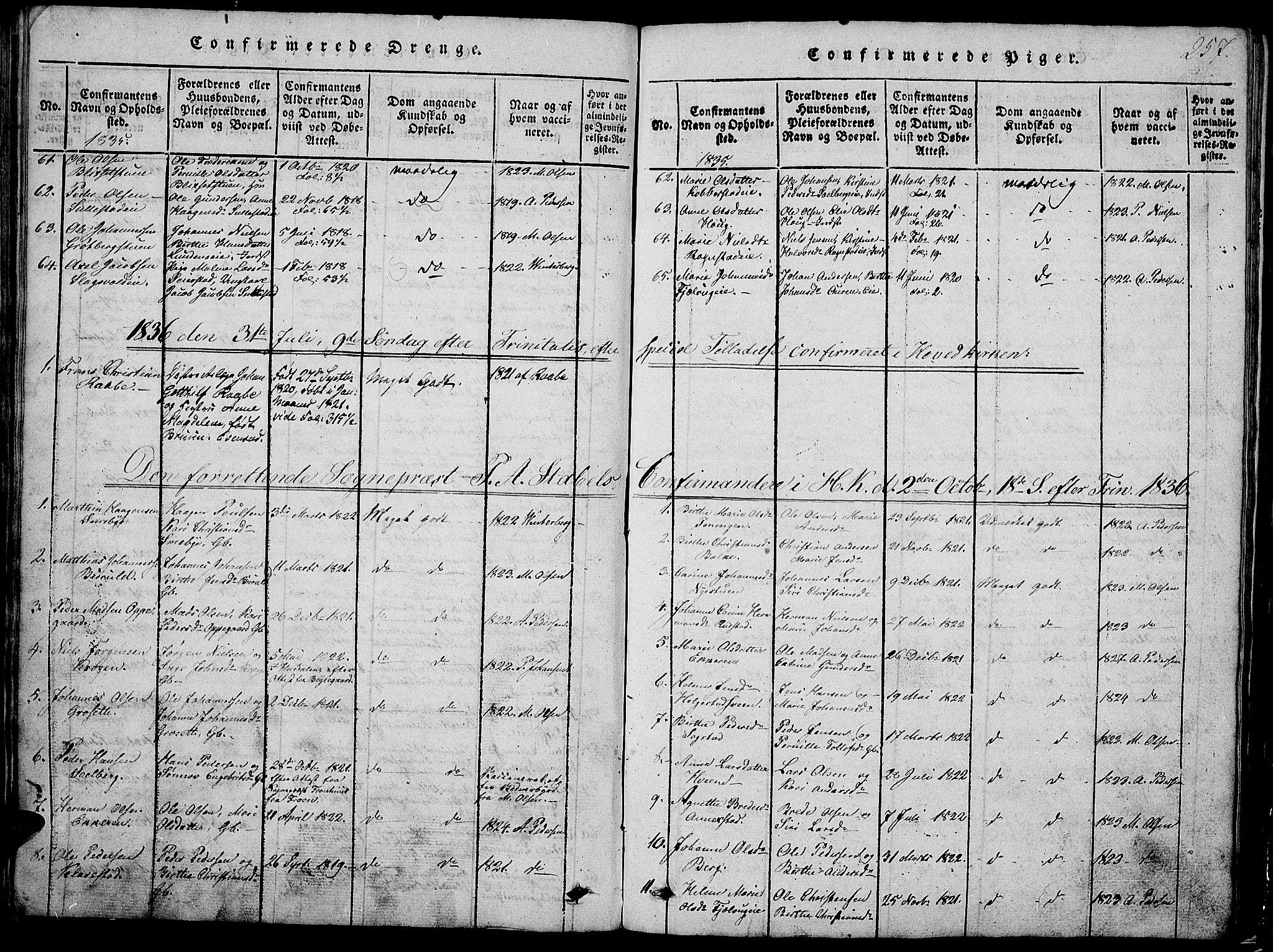 SAH, Østre Toten prestekontor, Klokkerbok nr. 1, 1827-1839, s. 257
