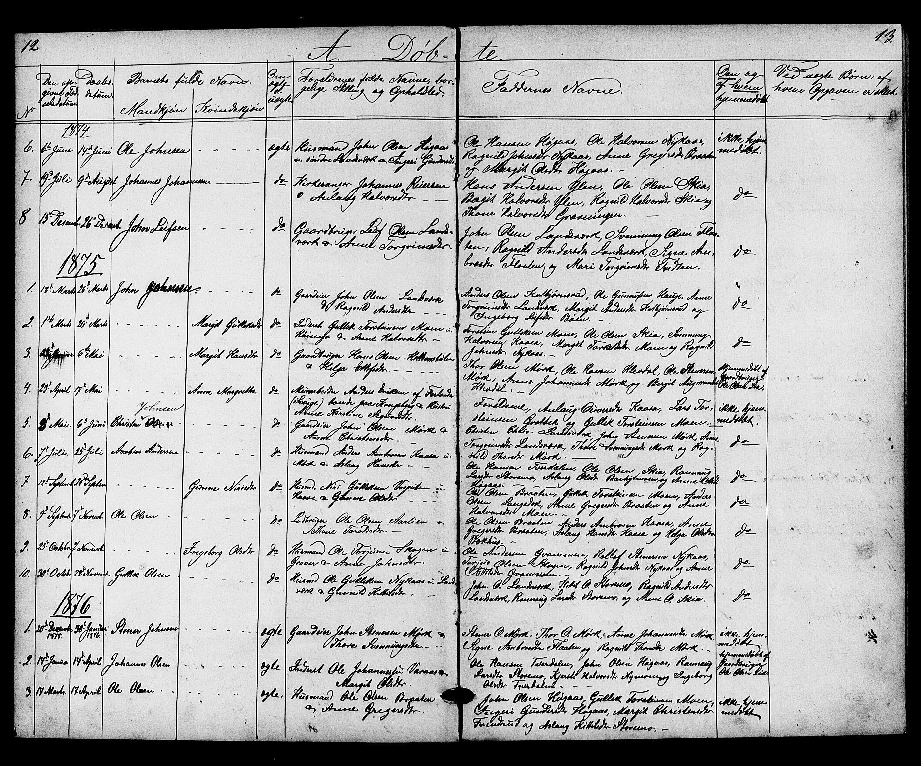 SAKO, Heddal kirkebøker, G/Gb/L0001: Klokkerbok nr. II 1, 1866-1887, s. 12-13