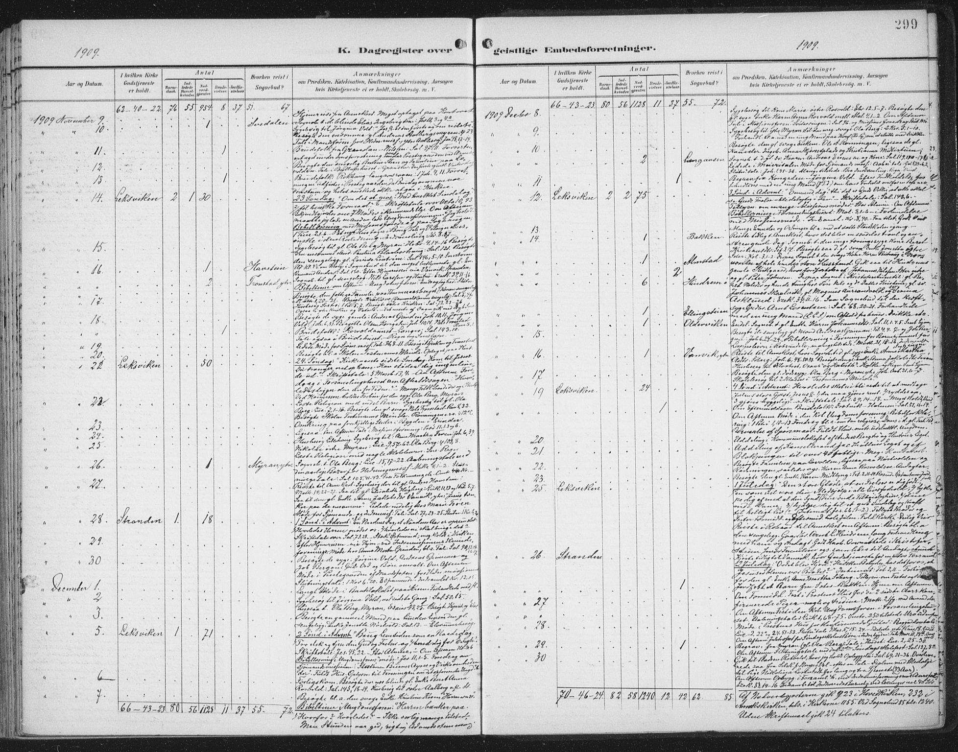 SAT, Ministerialprotokoller, klokkerbøker og fødselsregistre - Nord-Trøndelag, 701/L0011: Ministerialbok nr. 701A11, 1899-1915, s. 299