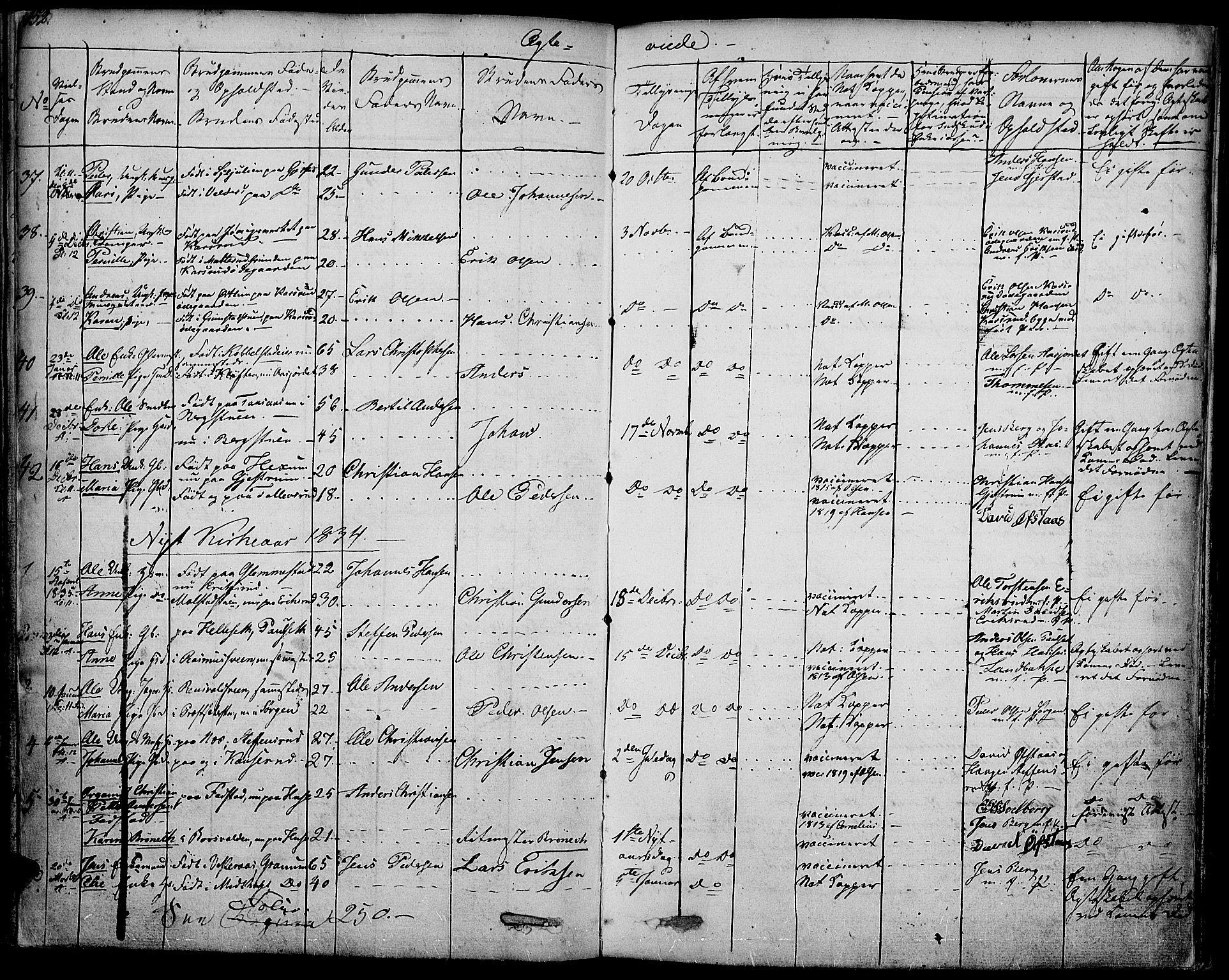 SAH, Vestre Toten prestekontor, Ministerialbok nr. 2, 1825-1837, s. 152