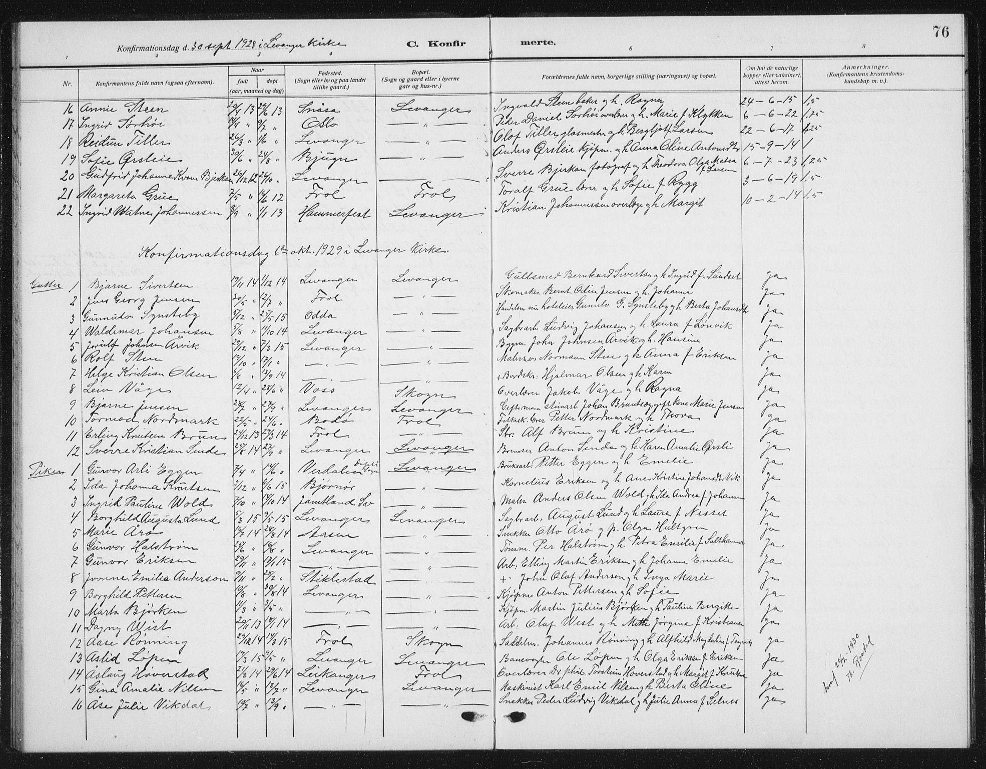 SAT, Ministerialprotokoller, klokkerbøker og fødselsregistre - Nord-Trøndelag, 720/L0193: Klokkerbok nr. 720C02, 1918-1941, s. 76
