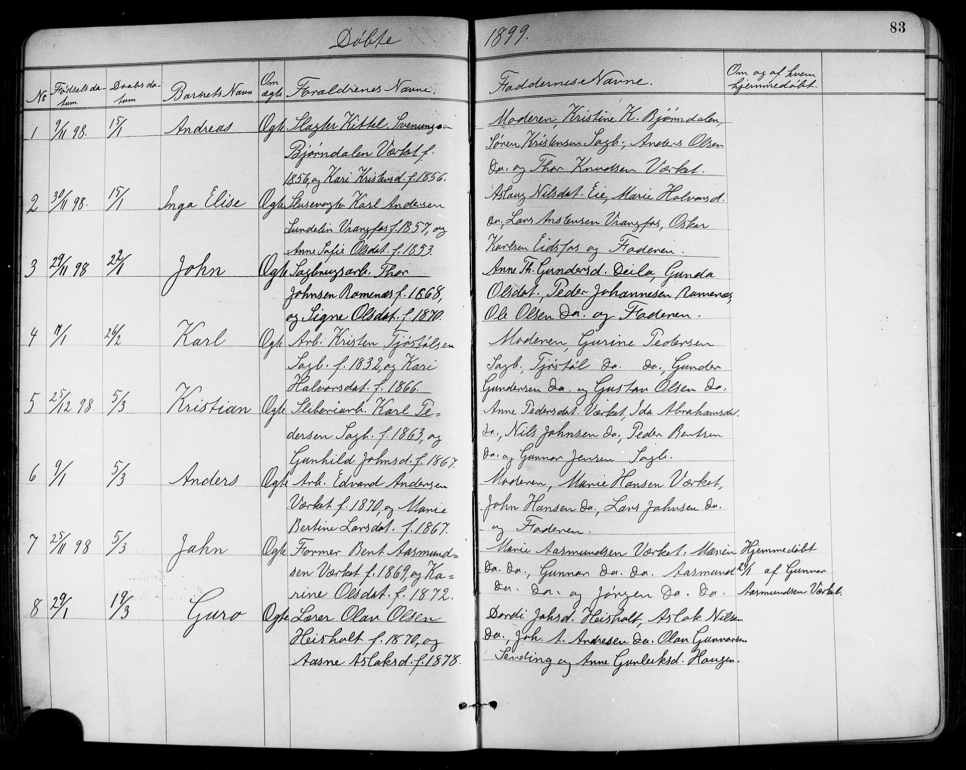 SAKO, Holla kirkebøker, G/Ga/L0005: Klokkerbok nr. I 5, 1891-1917, s. 83