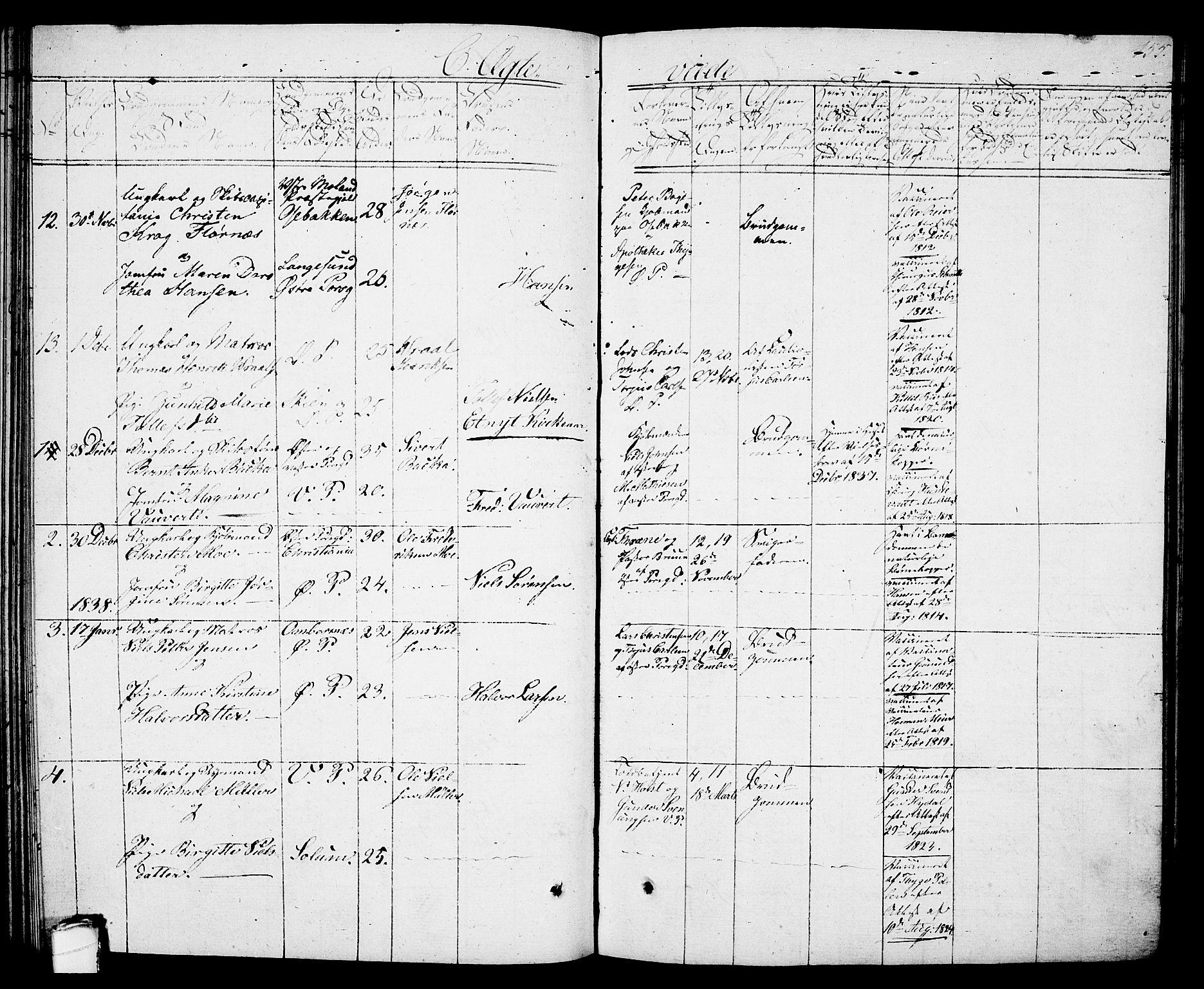 SAKO, Porsgrunn kirkebøker , G/Gb/L0002: Klokkerbok nr. II 2, 1828-1841, s. 155