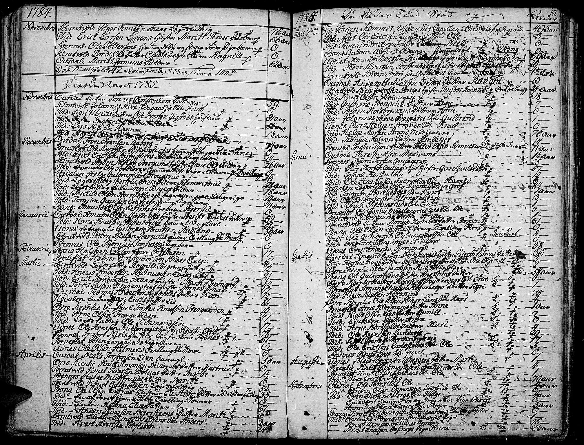 SAH, Aurdal prestekontor, Ministerialbok nr. 6, 1781-1804, s. 151