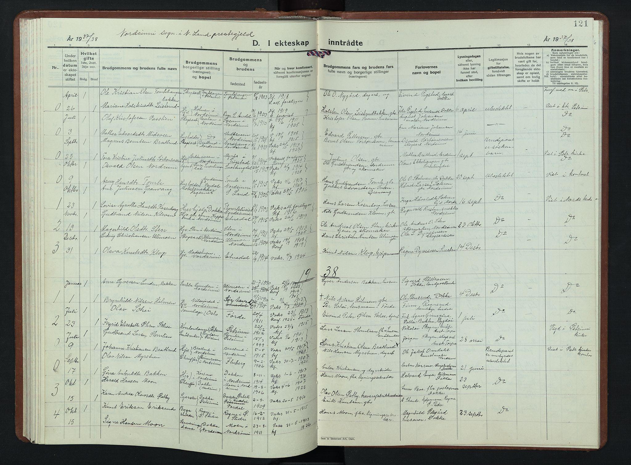 SAH, Nordre Land prestekontor, Klokkerbok nr. 7, 1930-1953, s. 121