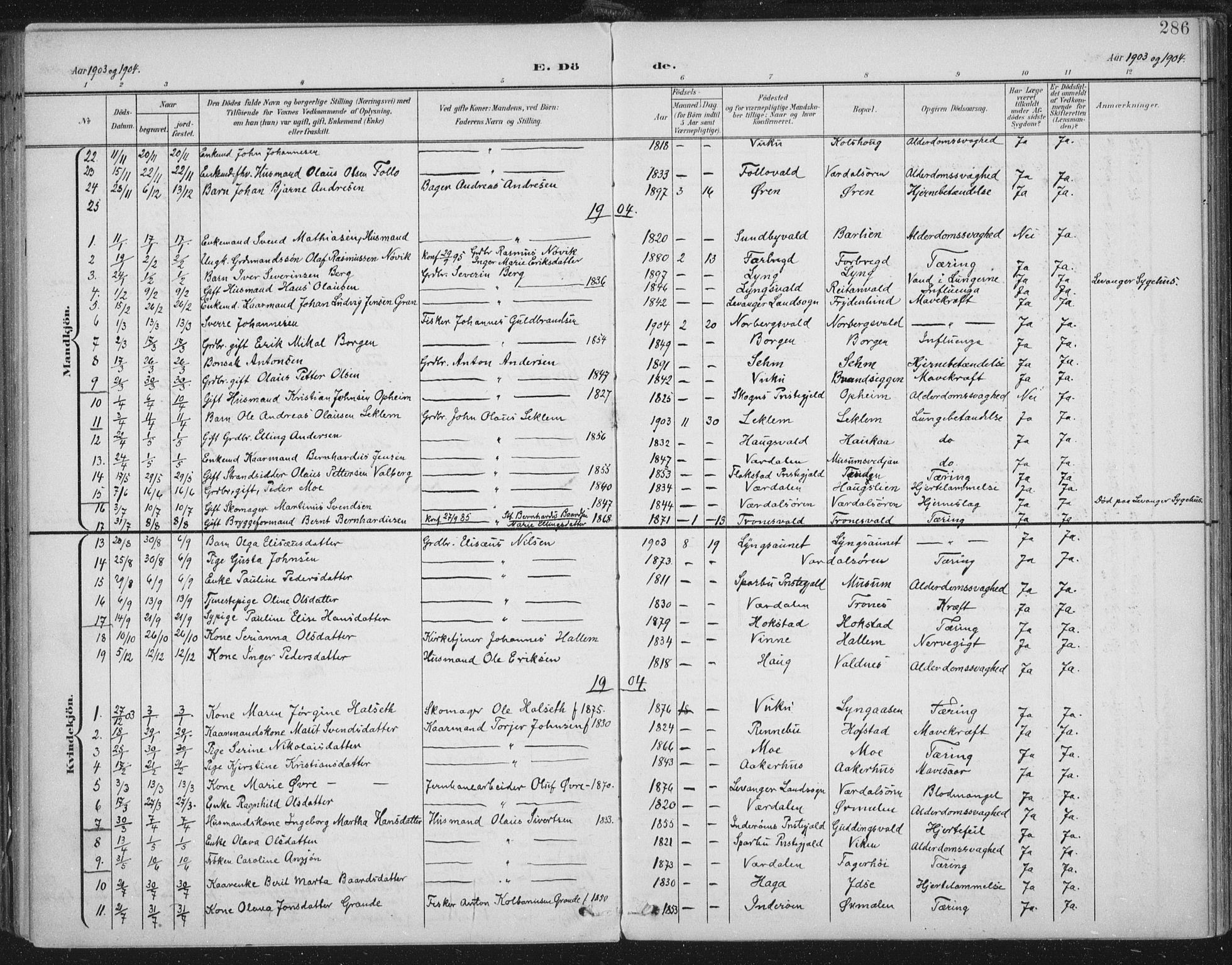 SAT, Ministerialprotokoller, klokkerbøker og fødselsregistre - Nord-Trøndelag, 723/L0246: Ministerialbok nr. 723A15, 1900-1917, s. 286