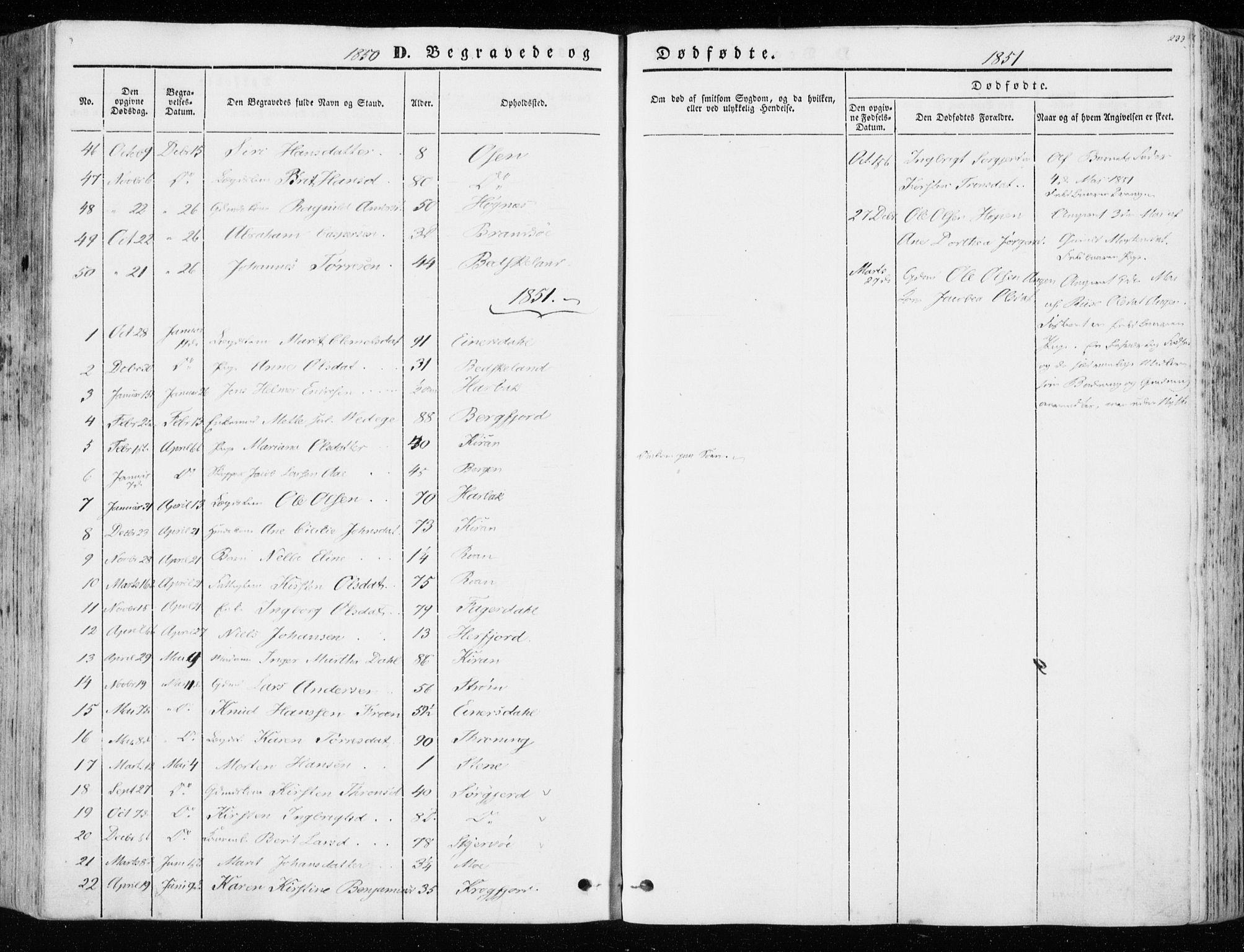 SAT, Ministerialprotokoller, klokkerbøker og fødselsregistre - Sør-Trøndelag, 657/L0704: Ministerialbok nr. 657A05, 1846-1857, s. 233