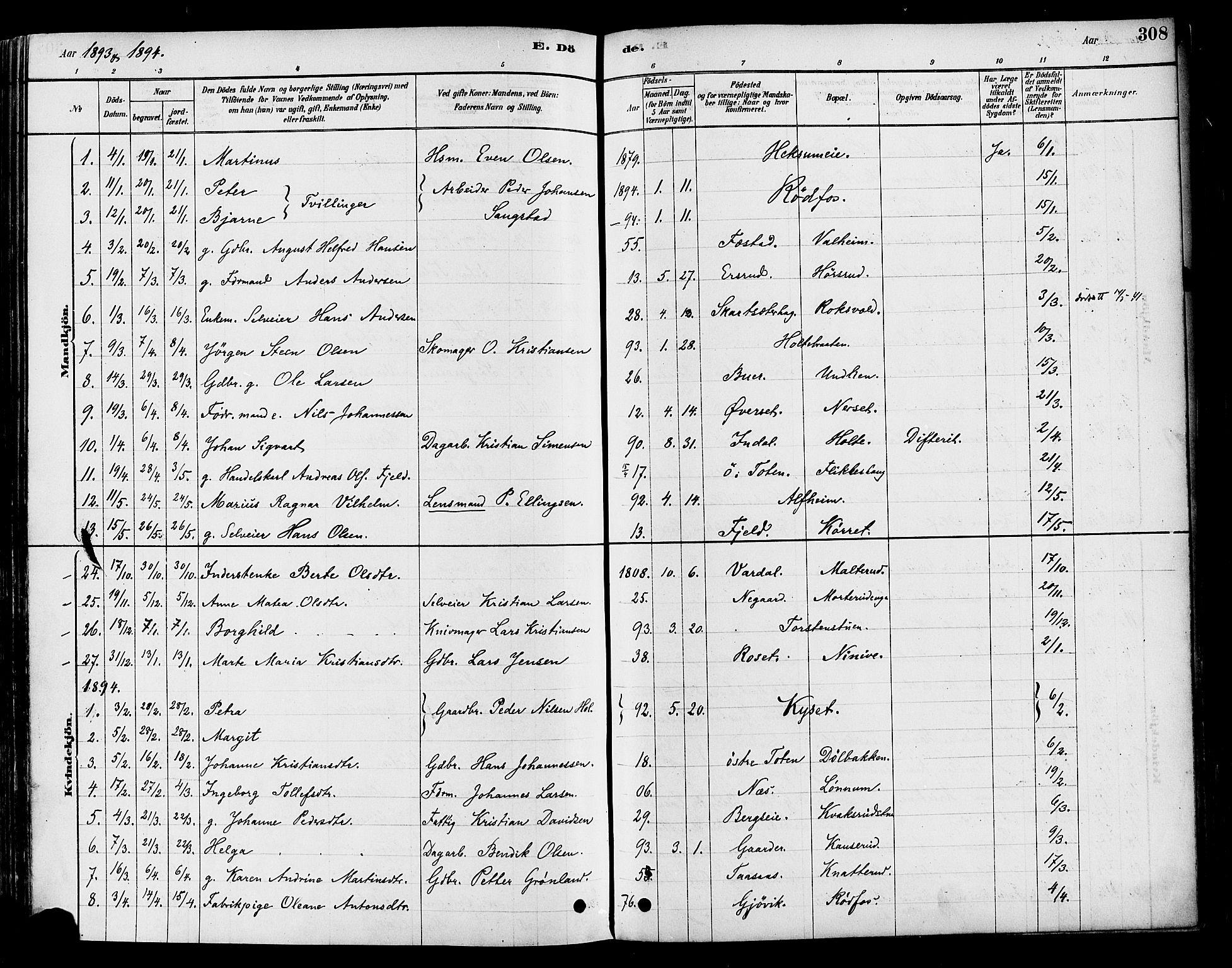 SAH, Vestre Toten prestekontor, H/Ha/Haa/L0009: Ministerialbok nr. 9, 1878-1894, s. 308