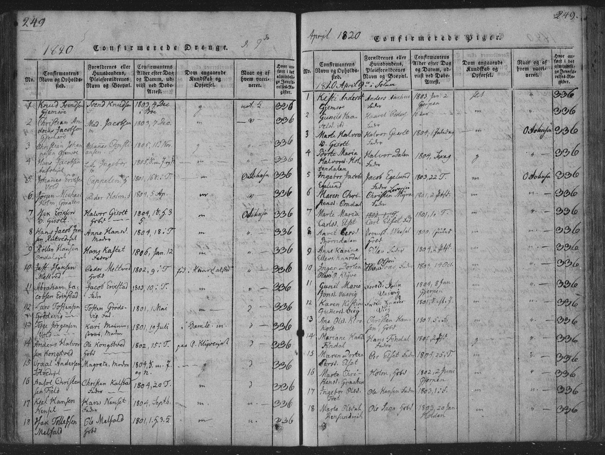 SAKO, Solum kirkebøker, F/Fa/L0004: Ministerialbok nr. I 4, 1814-1833, s. 249