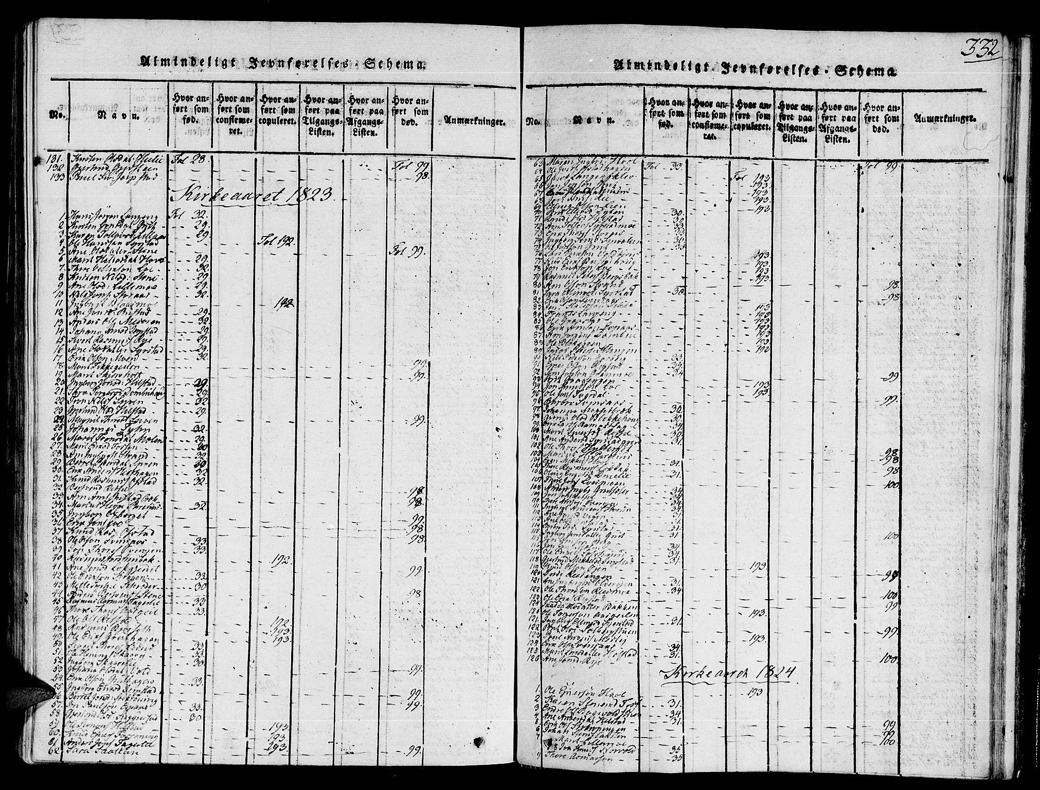 SAT, Ministerialprotokoller, klokkerbøker og fødselsregistre - Sør-Trøndelag, 672/L0853: Ministerialbok nr. 672A06 /1, 1816-1829, s. 332