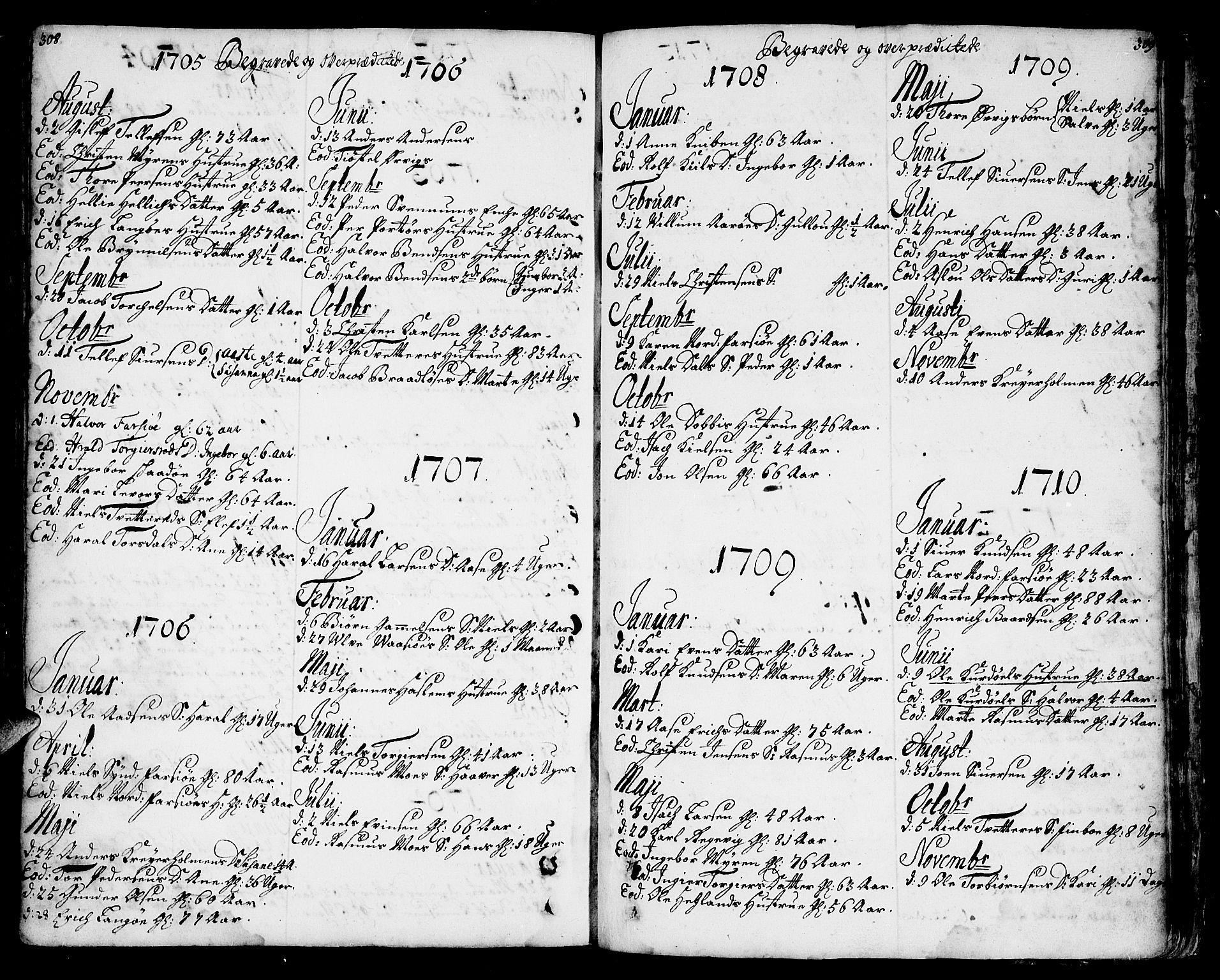 SAKO, Sannidal kirkebøker, F/Fa/L0001: Ministerialbok nr. 1, 1702-1766, s. 308-309
