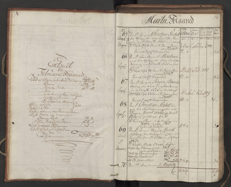 RA, Generaltollkammeret, tollregnskaper, R06/L0173: Tollregnskaper Kristiania, 1788, s. 11b-12a